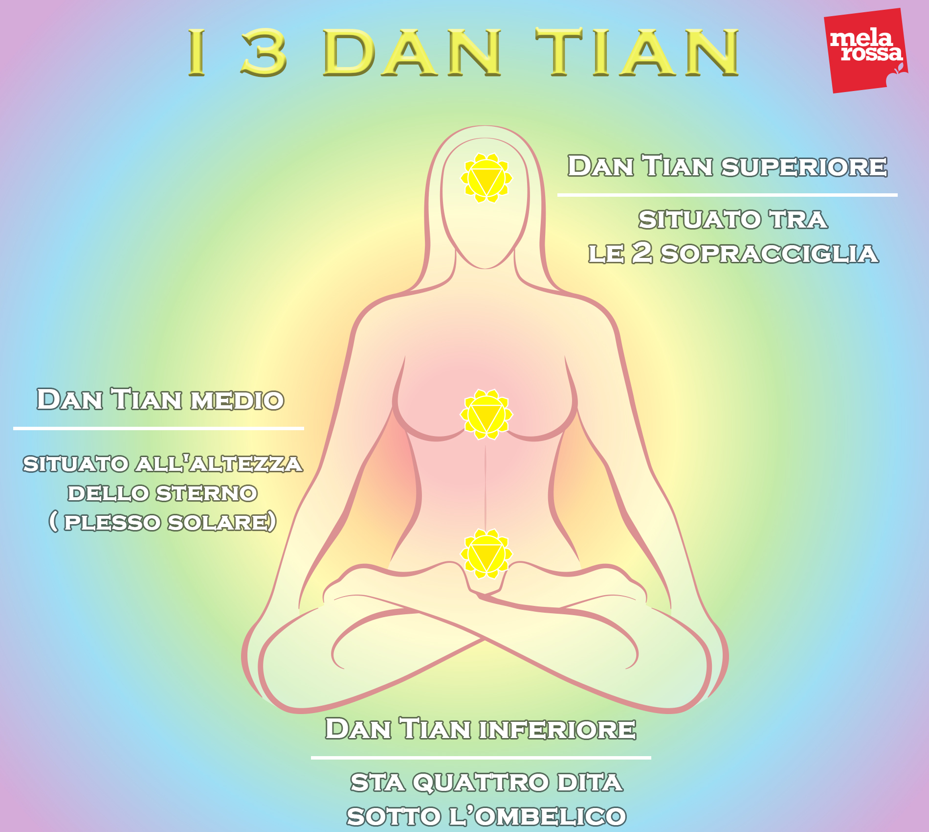 tai chi: Dan Tian