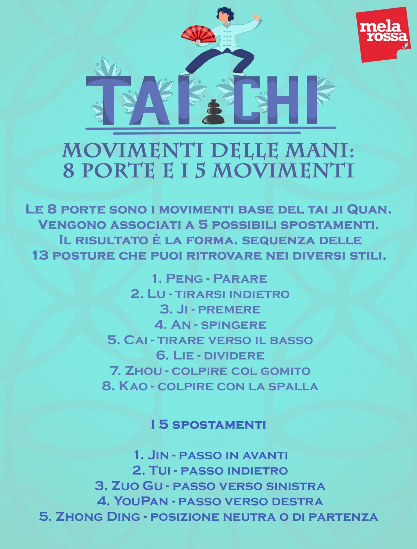 tai chi: movimento delle mani