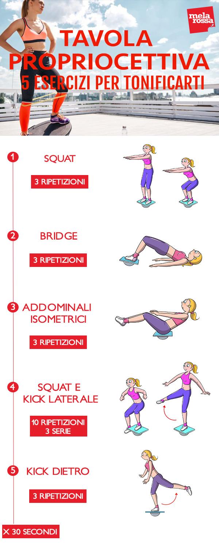 tavola propriocettiva: il circuito per potenziare i muscoli