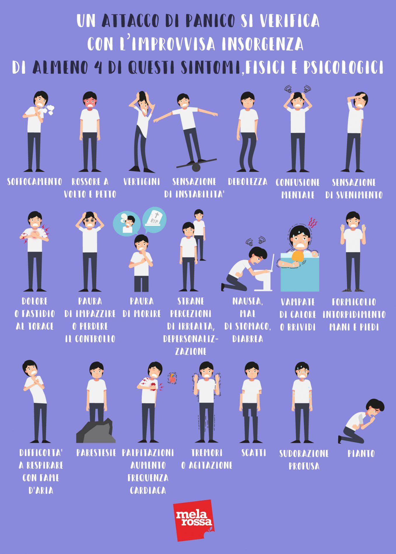 attacchi di panico: sintomi
