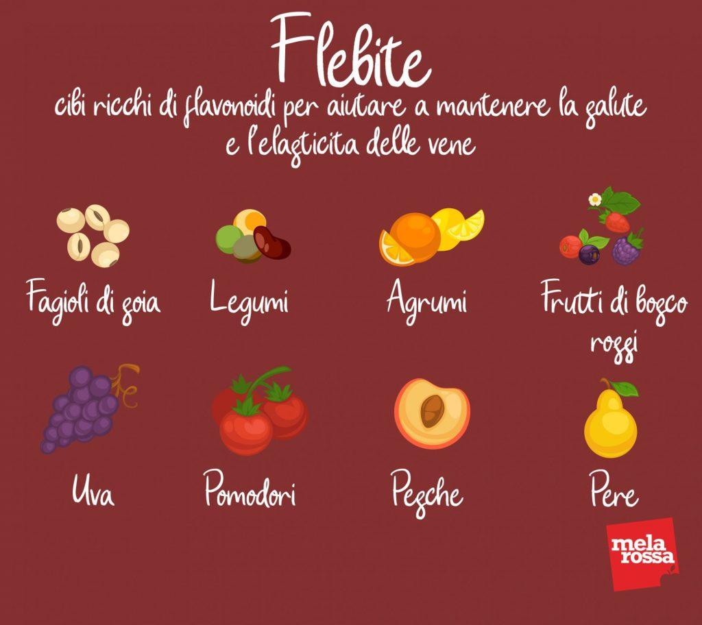 flebite. cibi ricchi di flavonoidi
