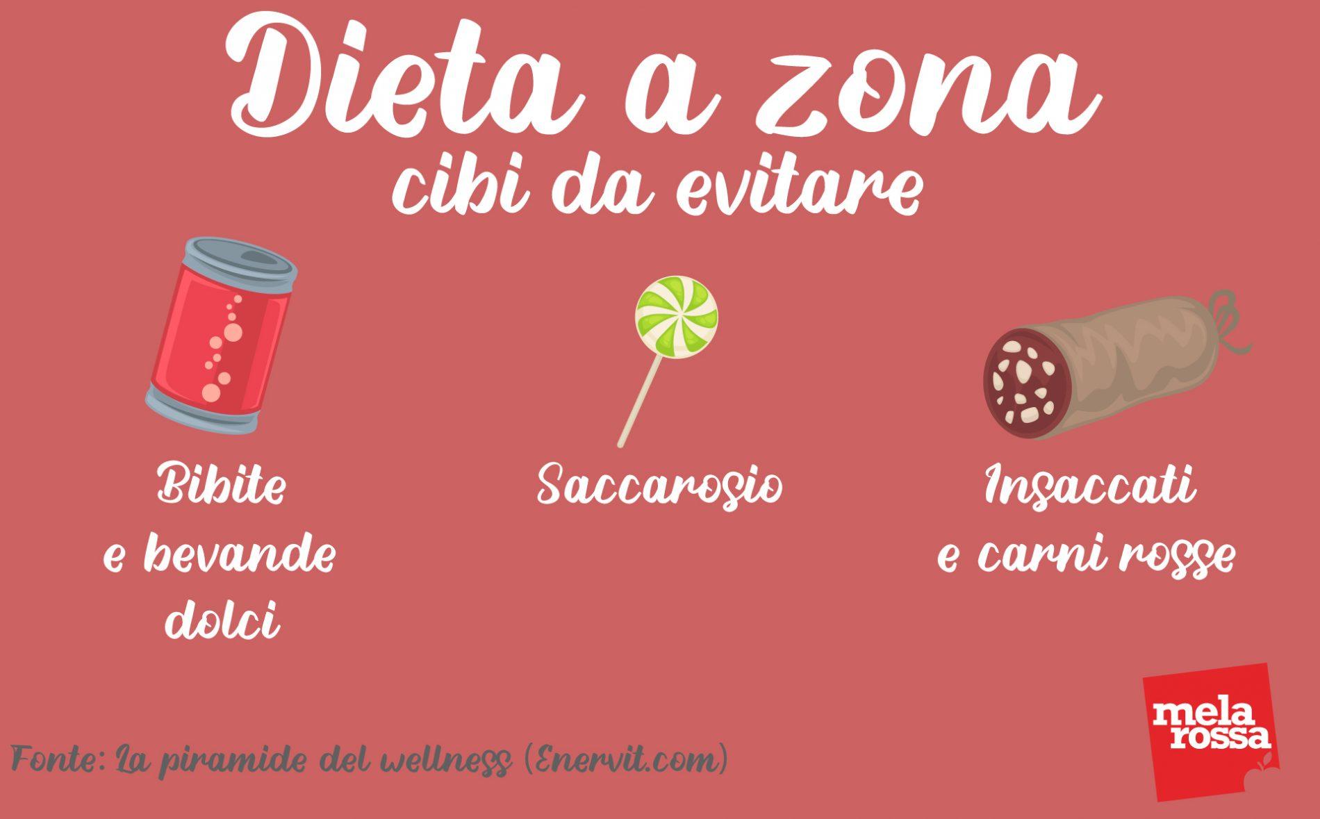 Dieta a zona: cibi da evitare