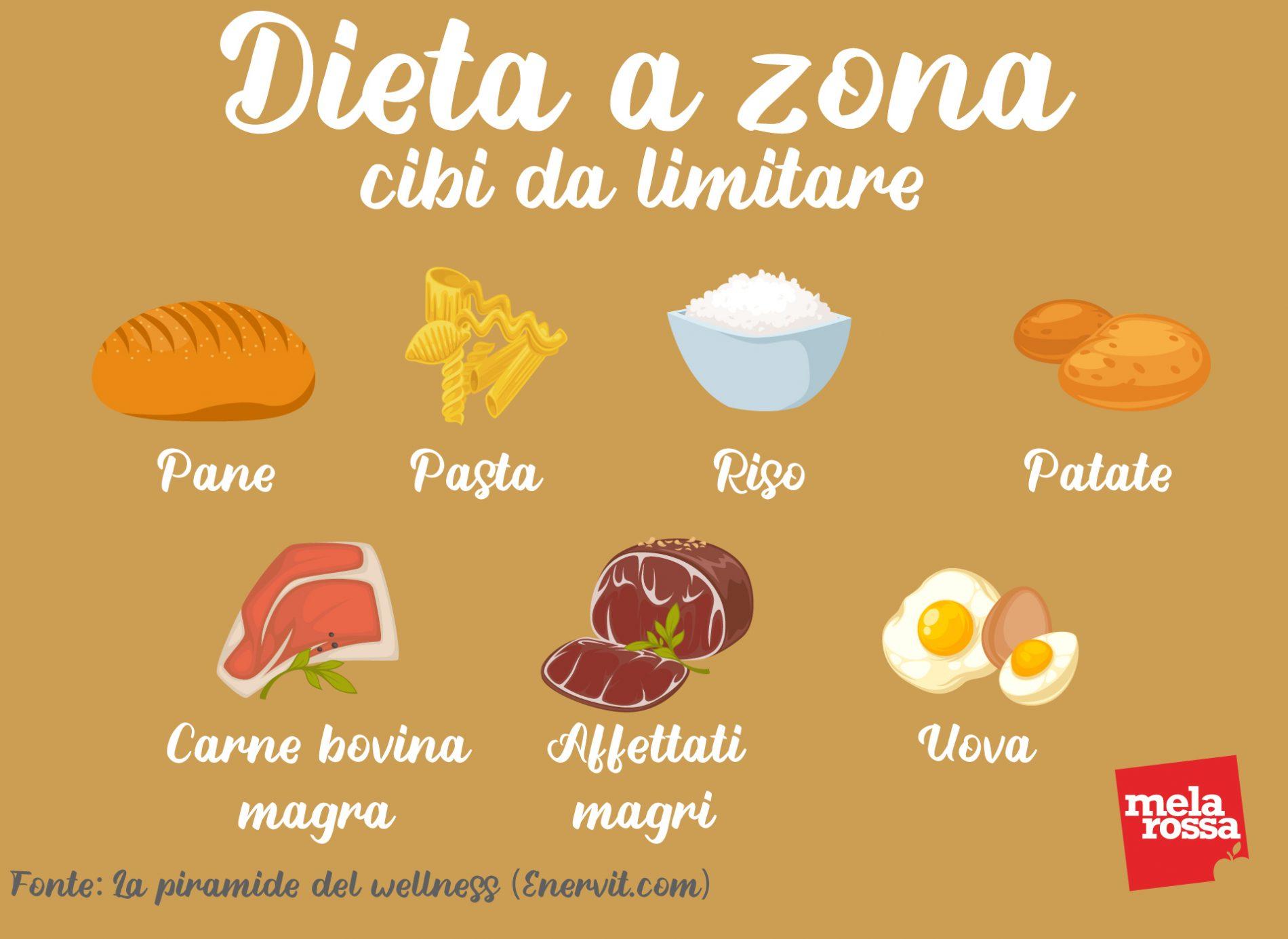 dieta a zona: cibi da limitare