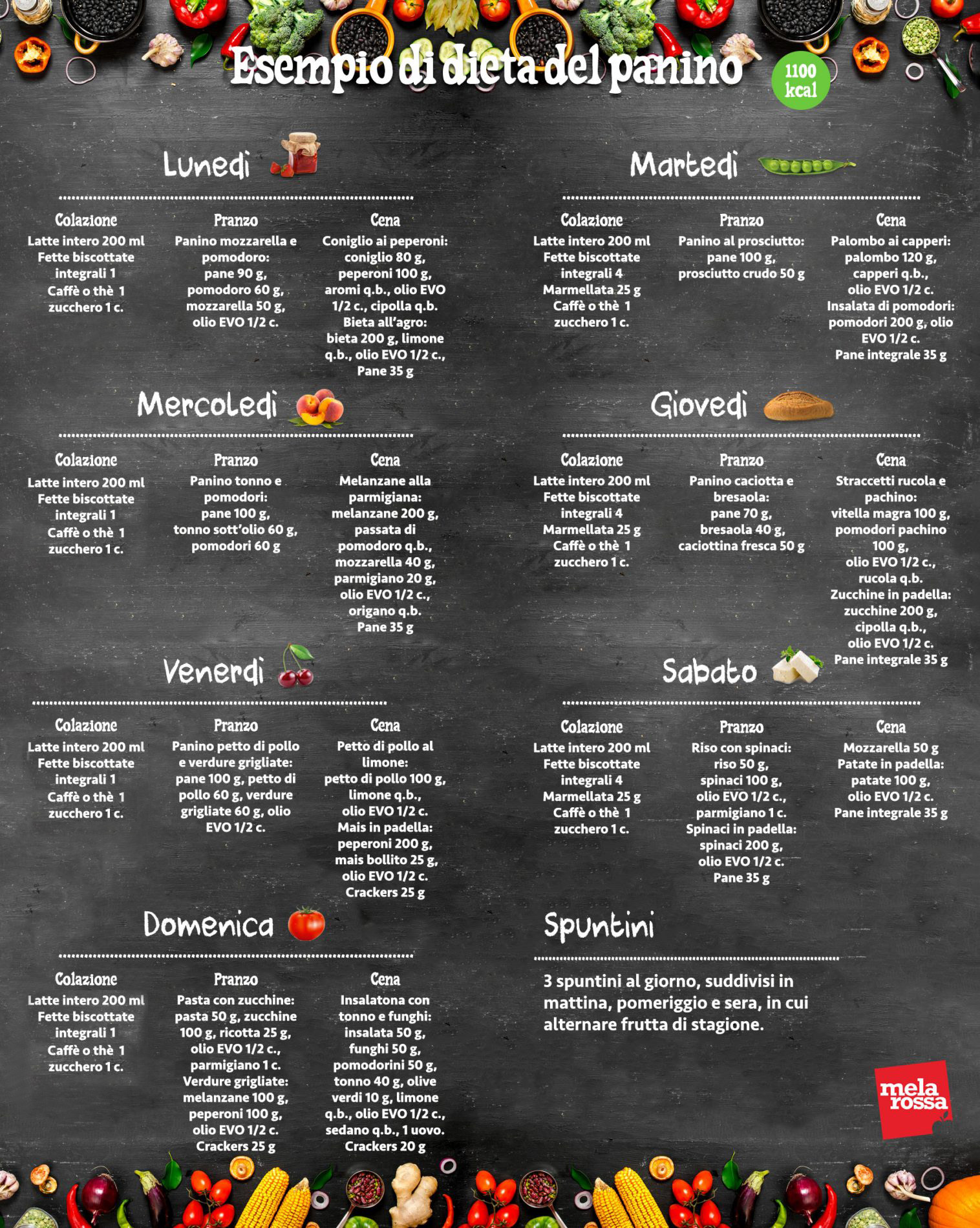 dieta del panino di melarossa esempio dieta 1100 calorie
