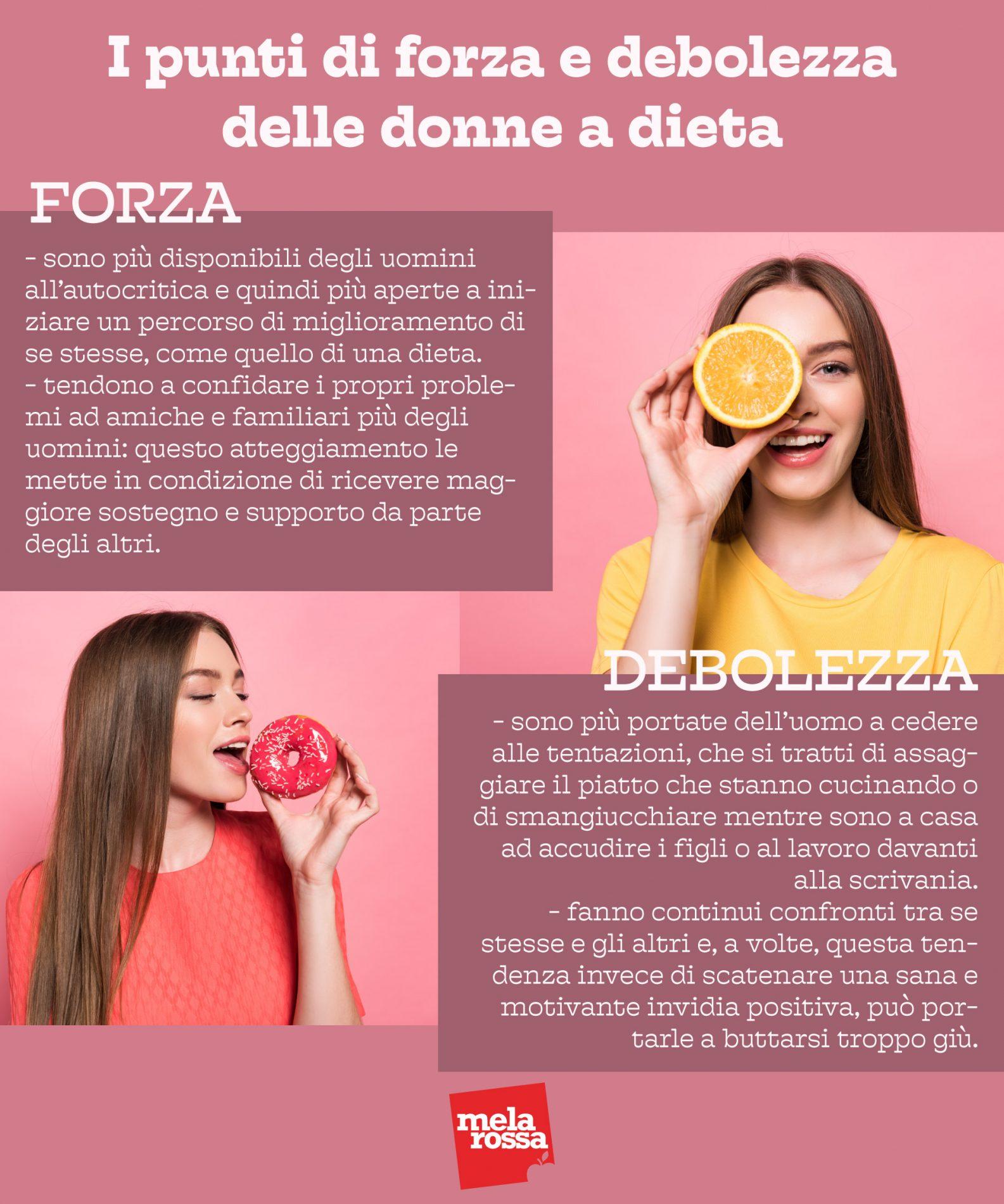 dieta di coppia: punti di debolezza e di forza delle donne
