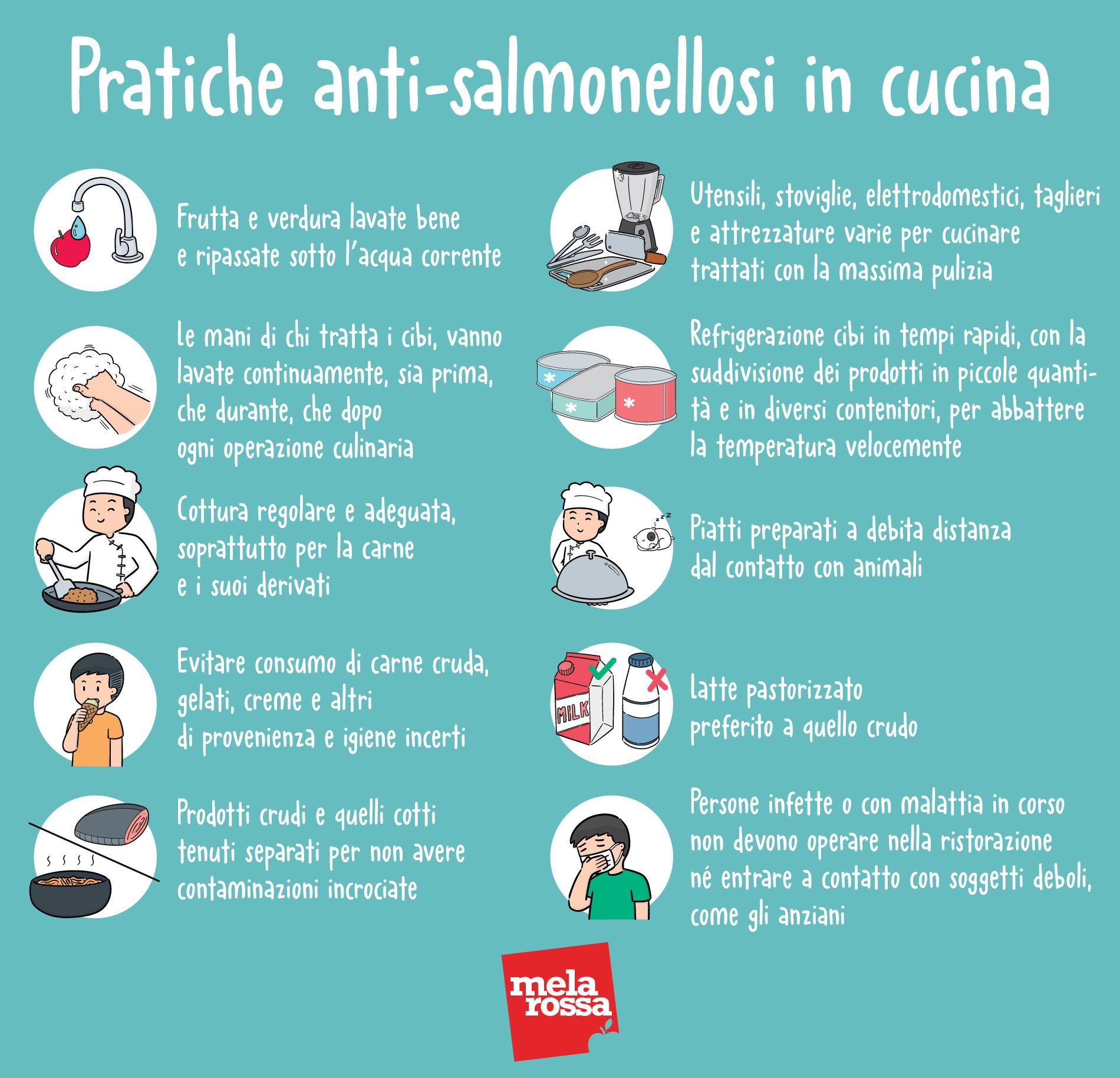 salonella: prevenzione in cucina