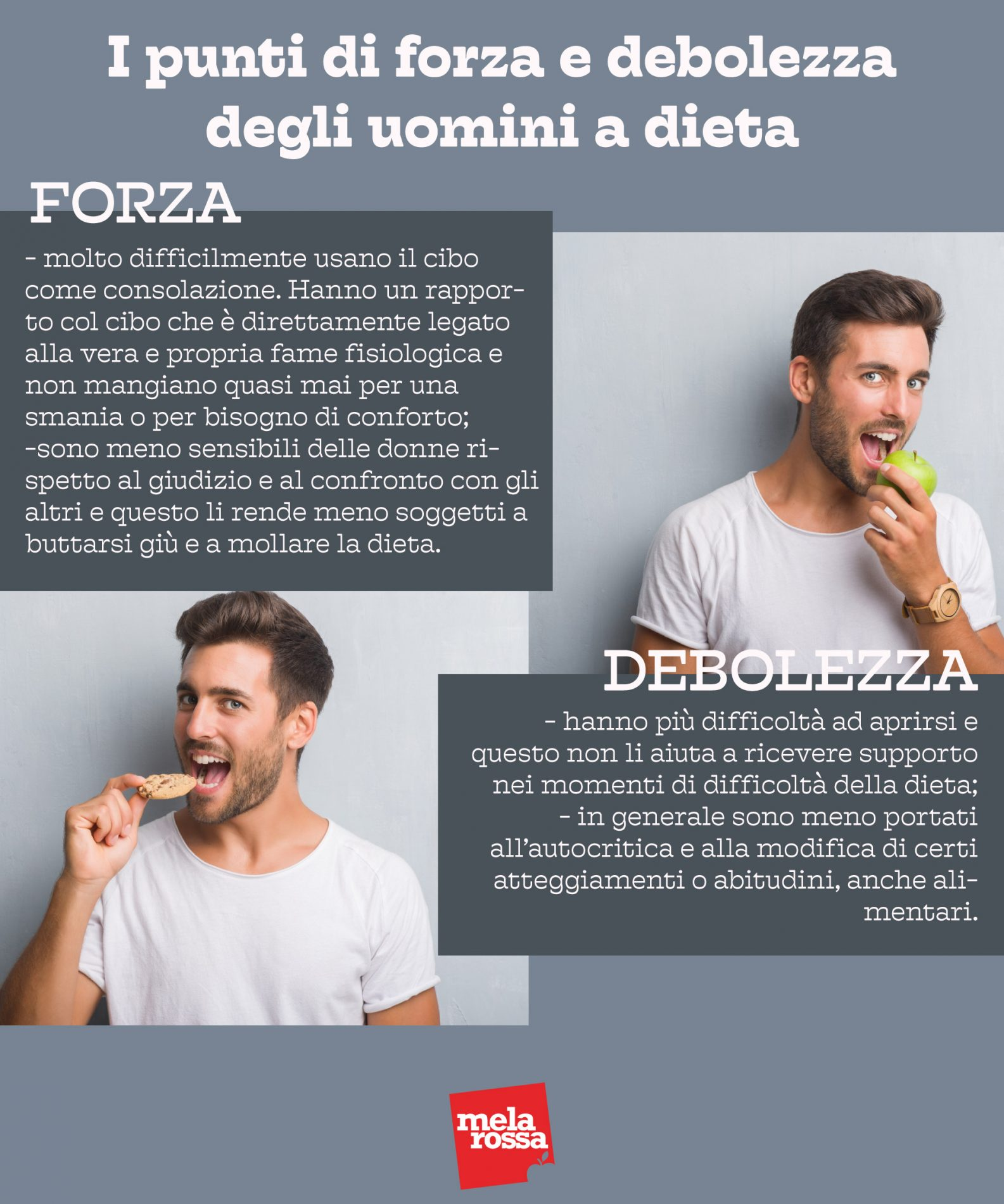 uomini a dieta: punti di forza e punto di debolezza