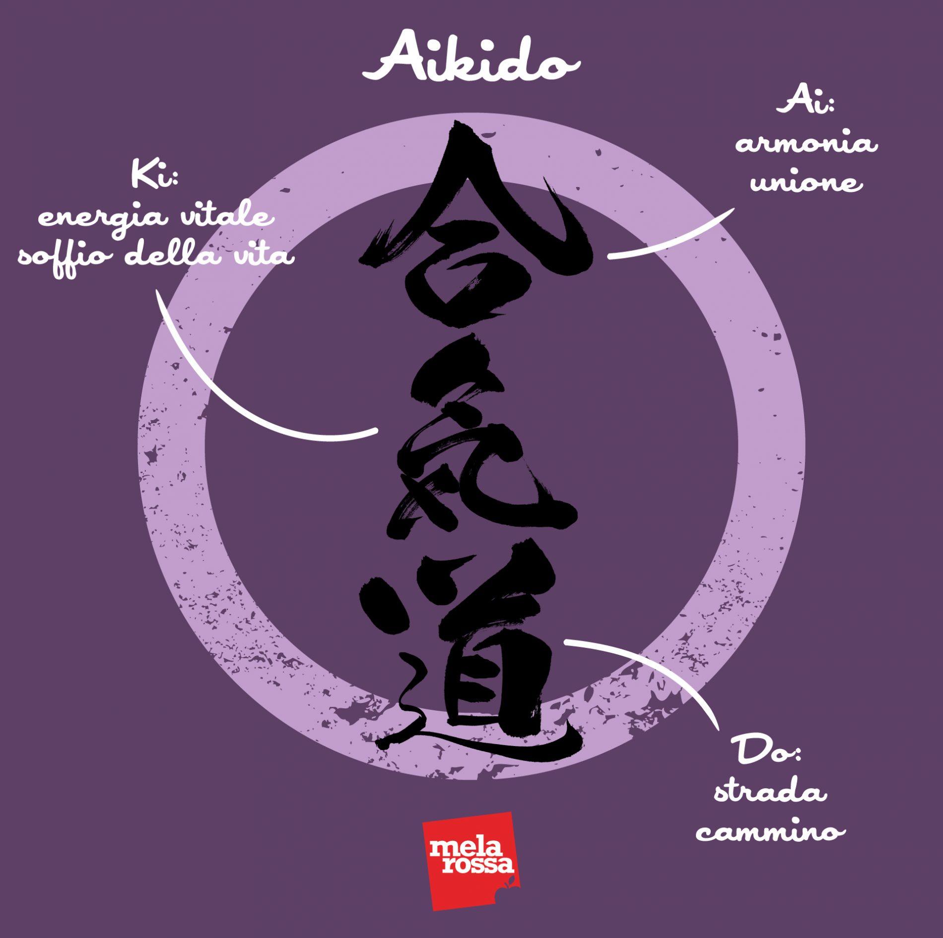 aikido: significato