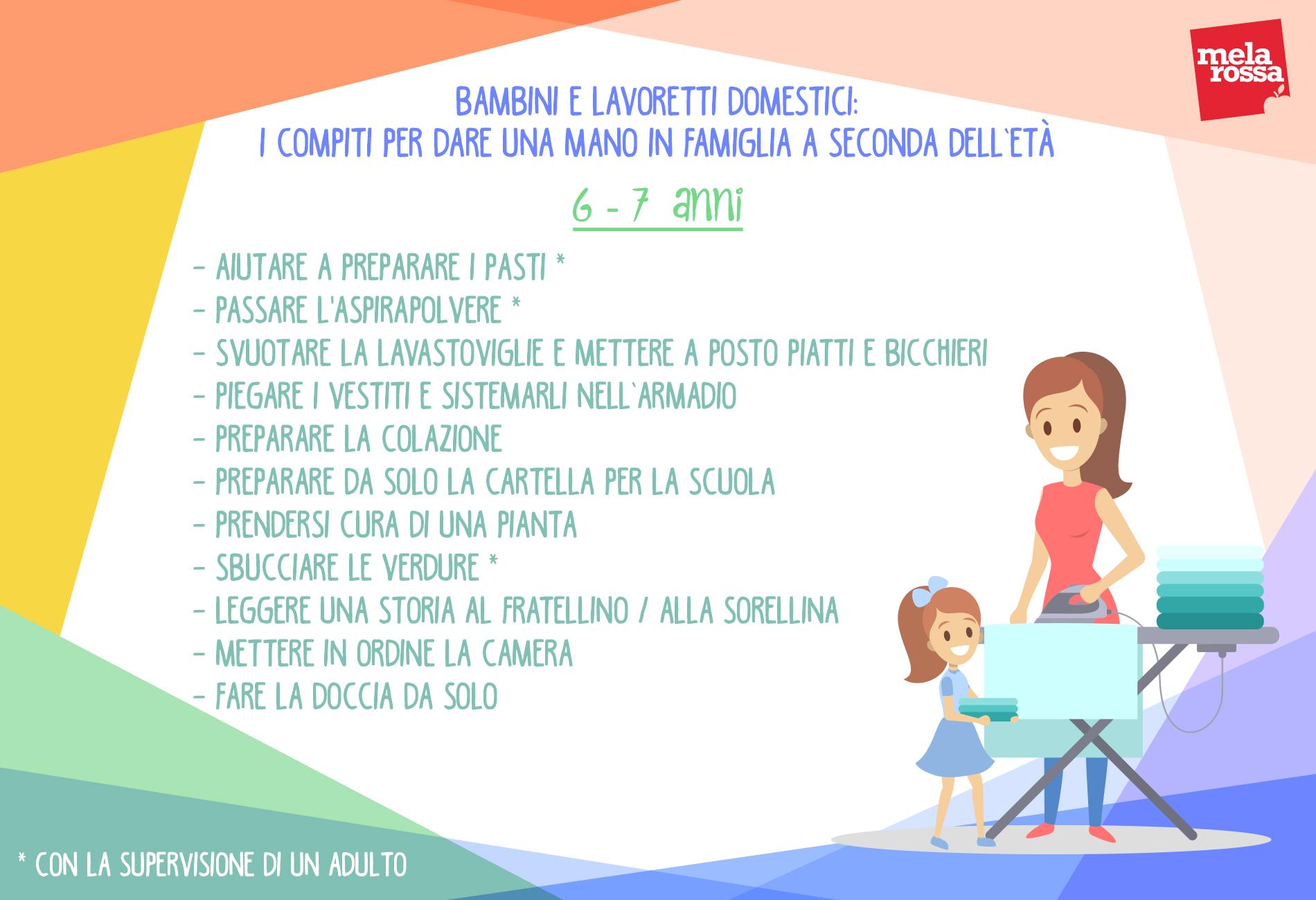 Bambini e lavoretti domestici: compiti 6-7 anni