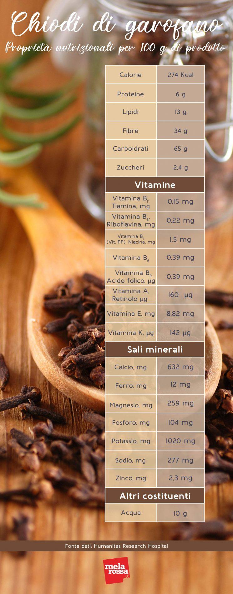 chiodi di garofano valori nutrizionali