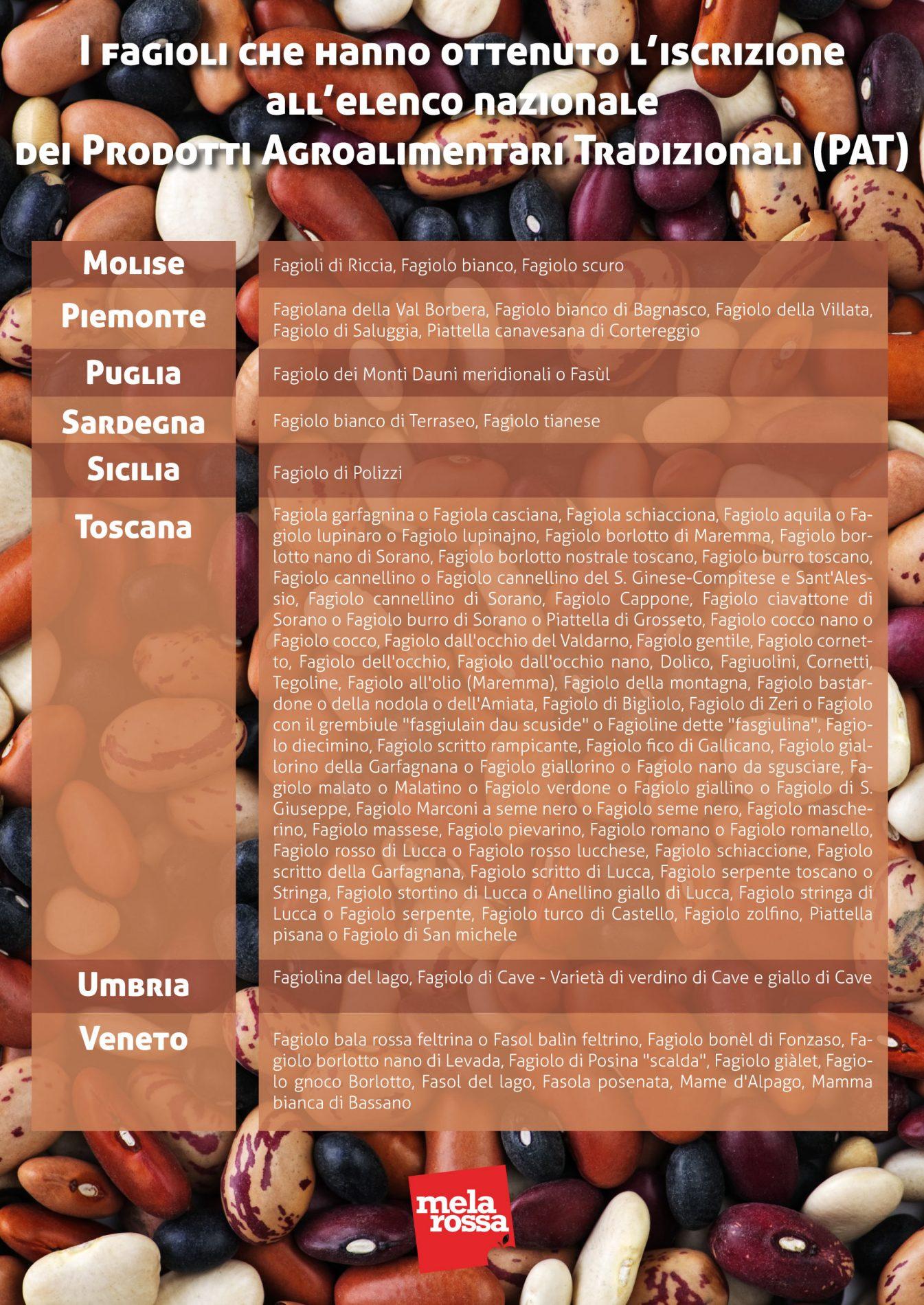 fagioli: tutte le varietà in Italia
