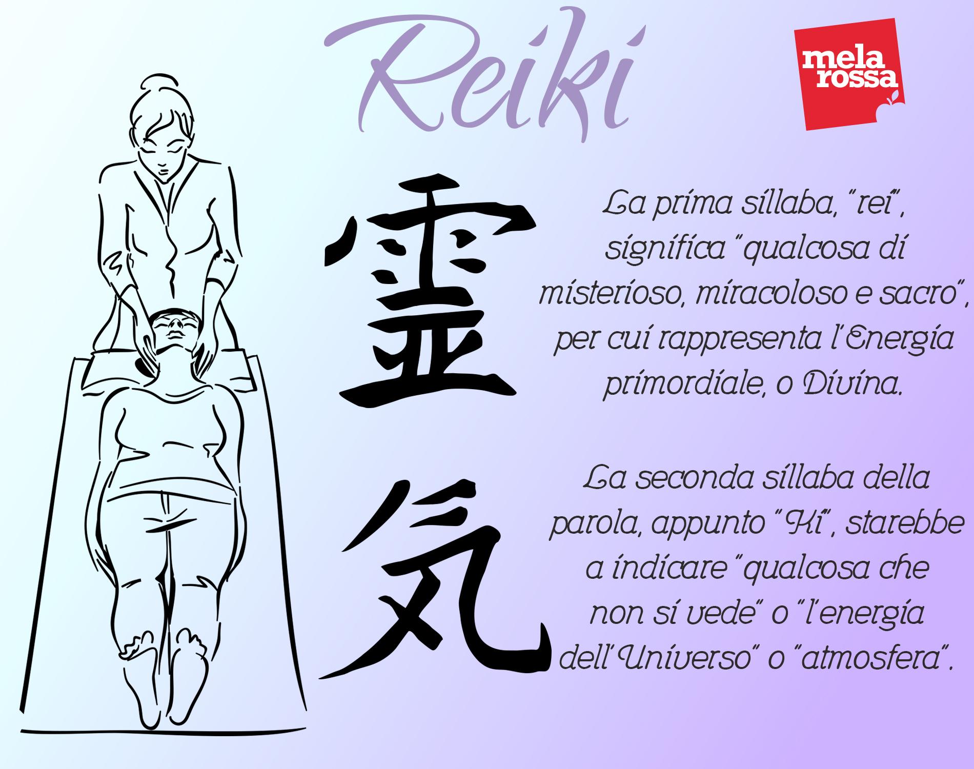 significato reiki