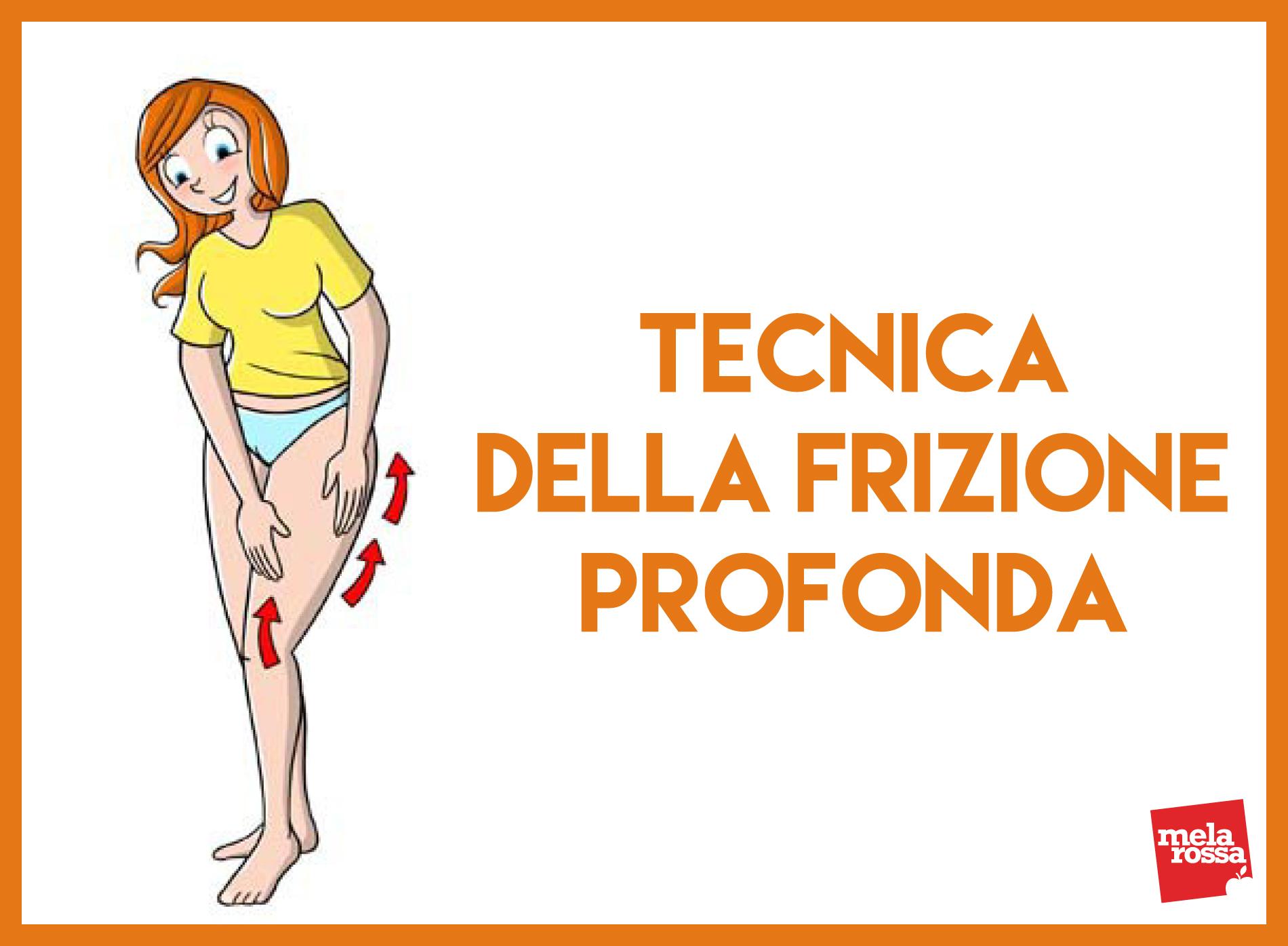 massaggio anticellulite: tecnica  della frizione
