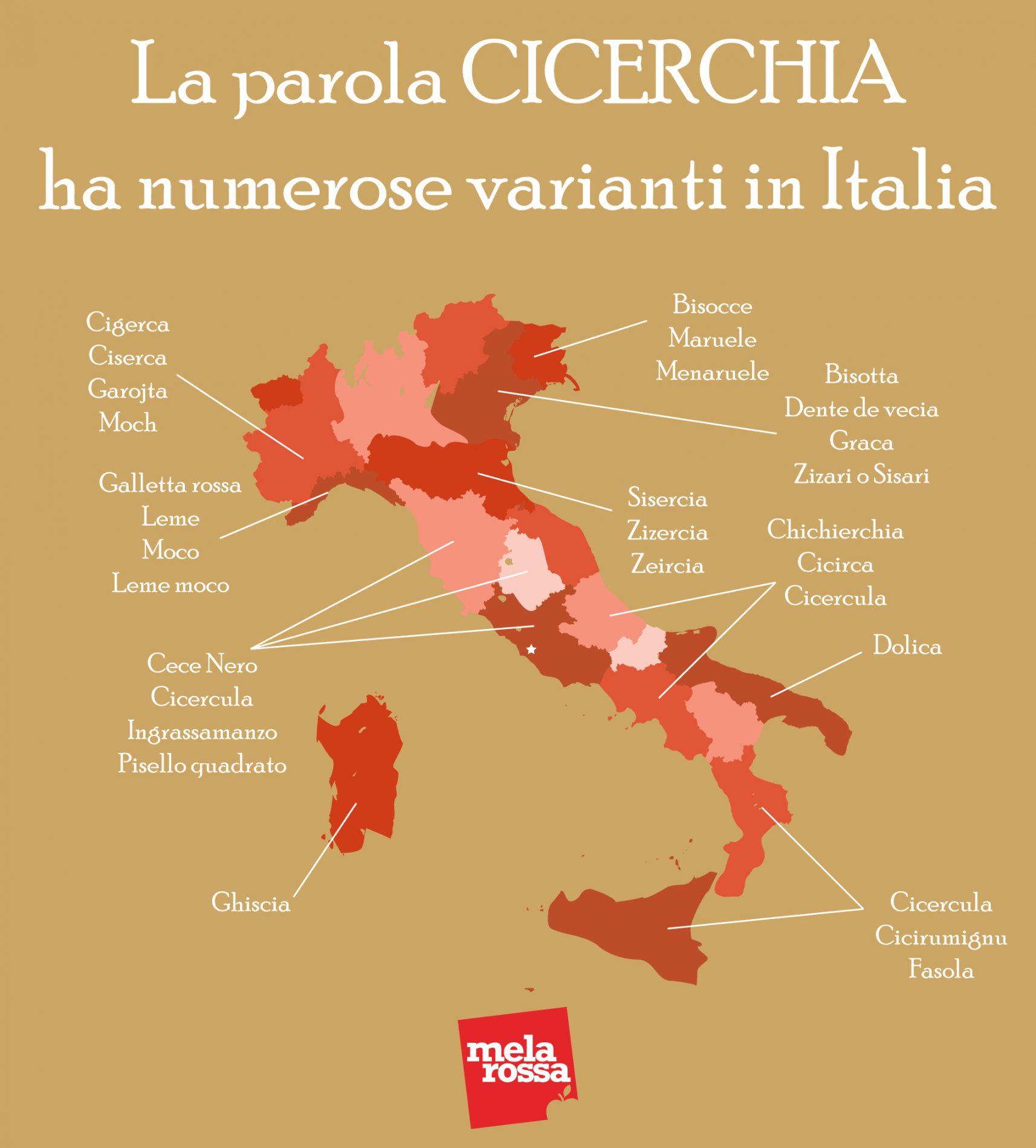 Come chiamano la cicerchia in Italia