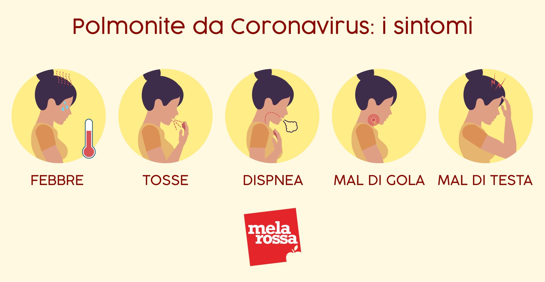 polmonite da coronavirus: sintomi