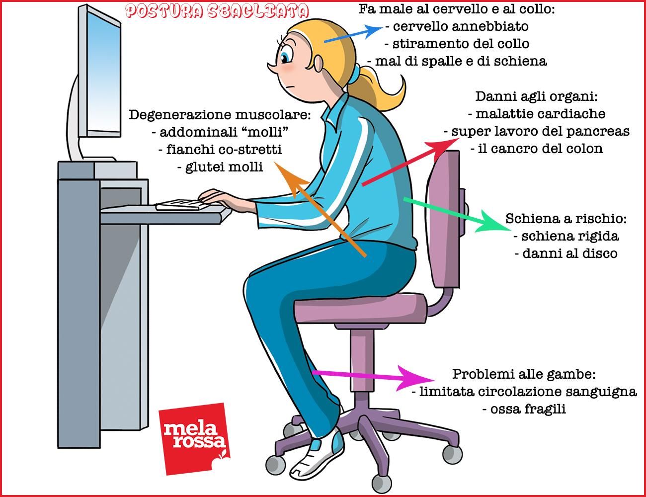 torcicollo: posizioni sbagliate da seduto