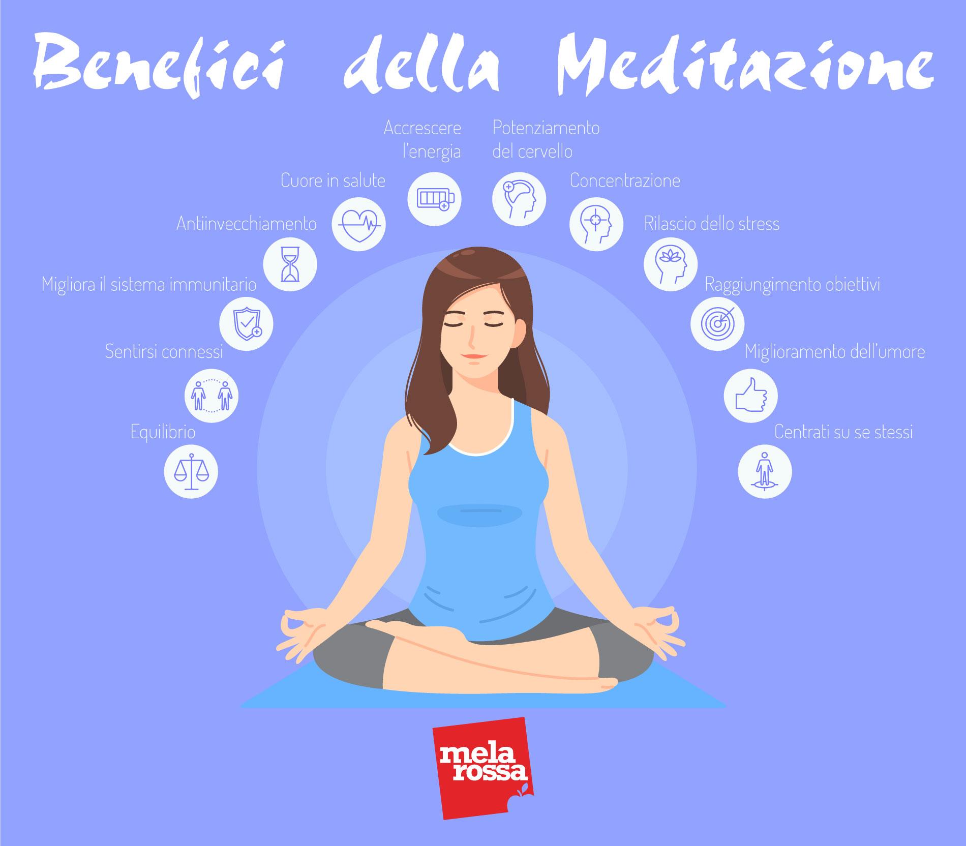 meditare: benefici