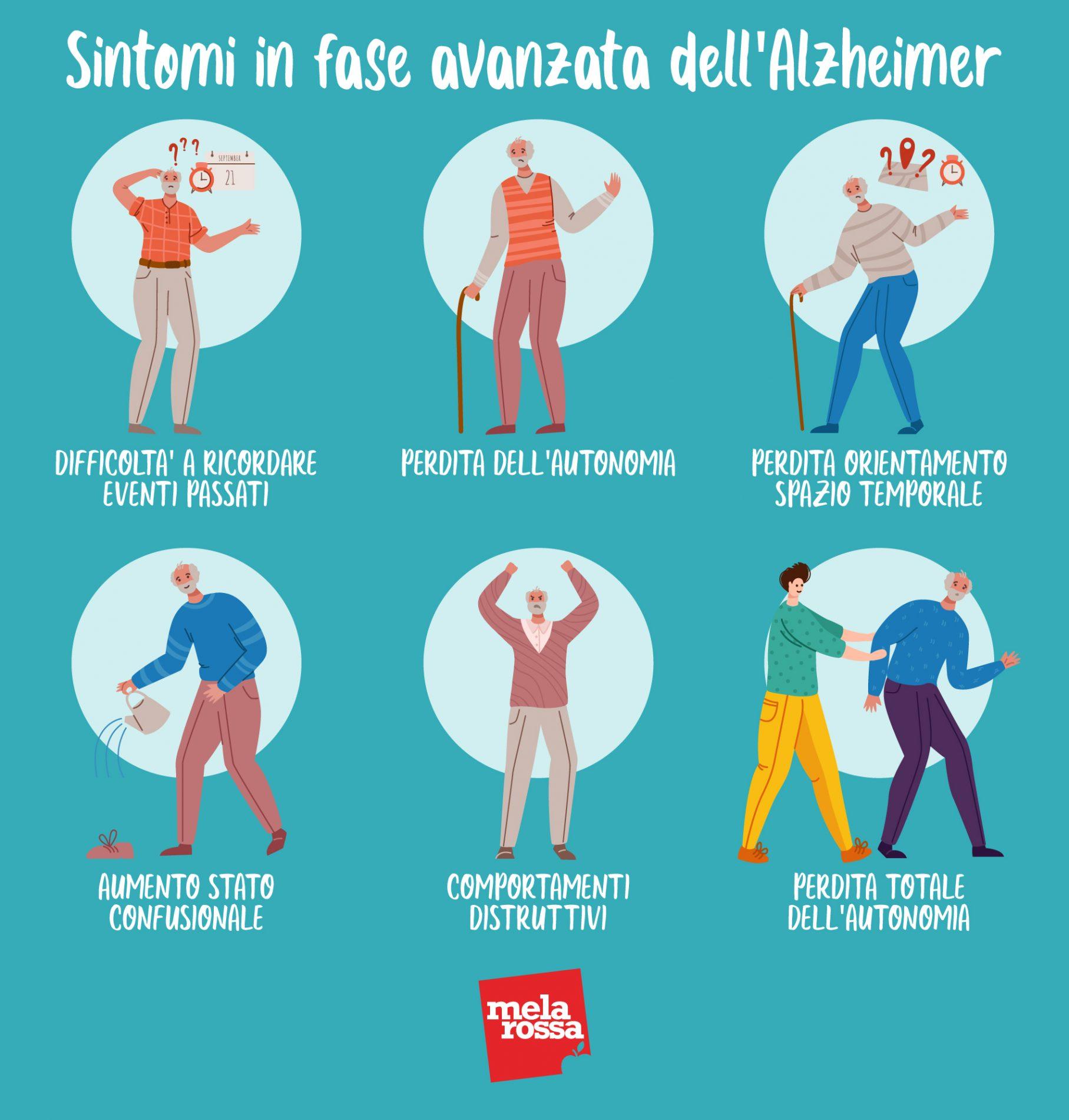 morbo di alzheimer: sintomi in fase avanzata