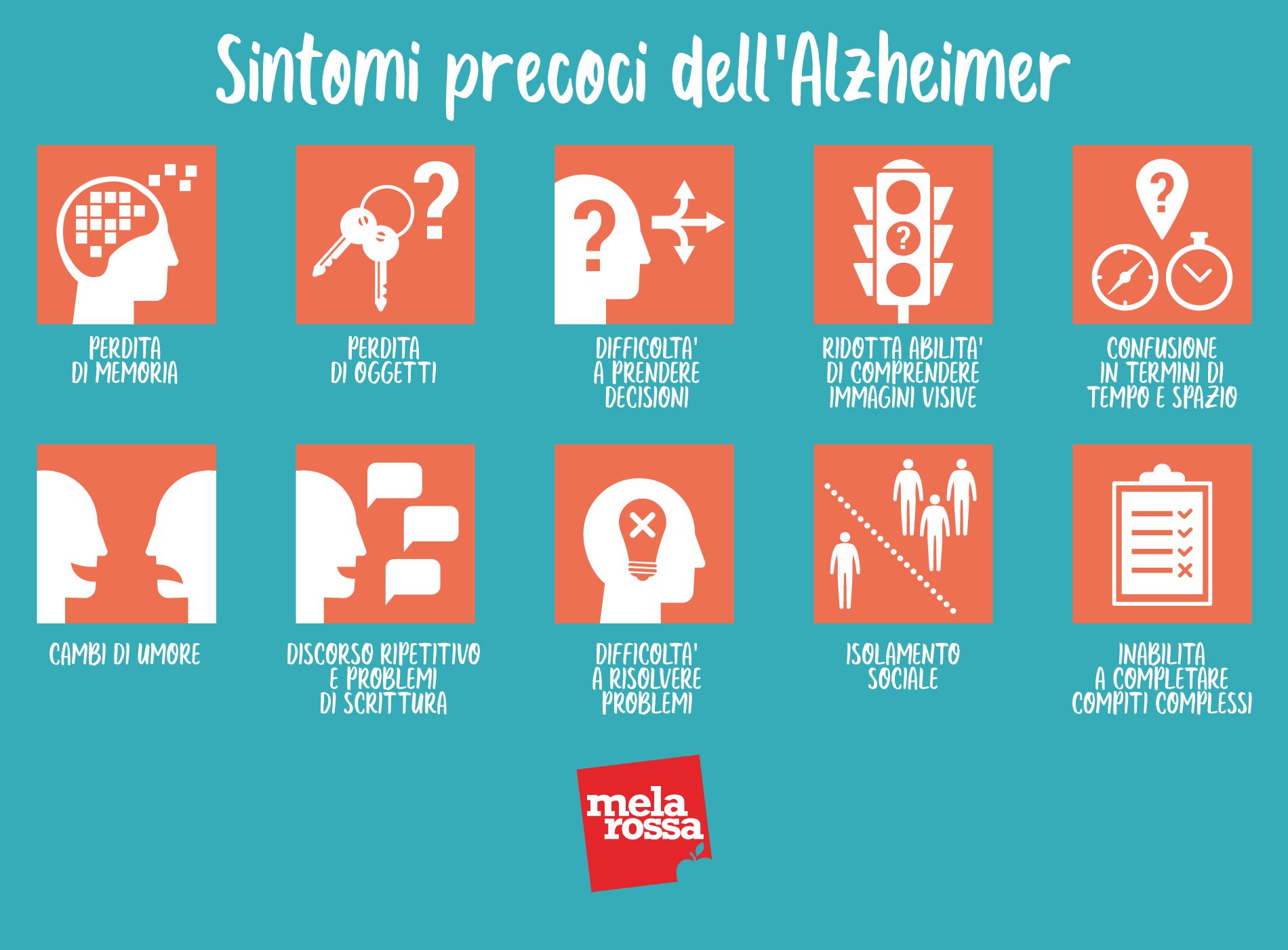 Alzheimer: sintomo precoci
