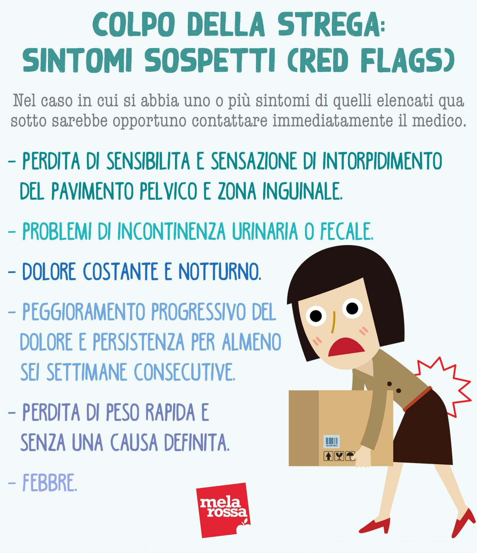 colpo della strega: sintomi  ( red flag)