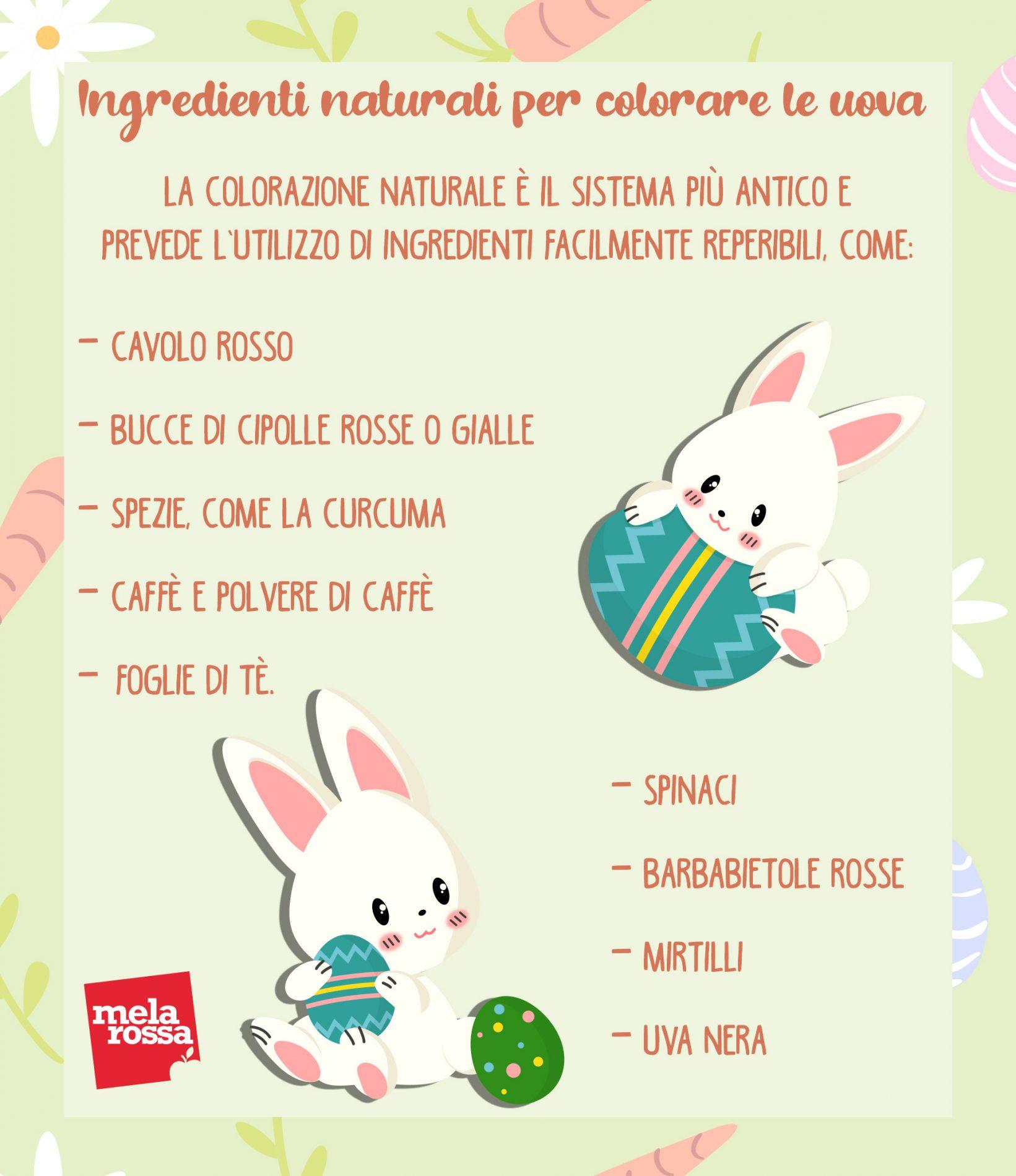 Ingredienti naturali per decorare le uova
