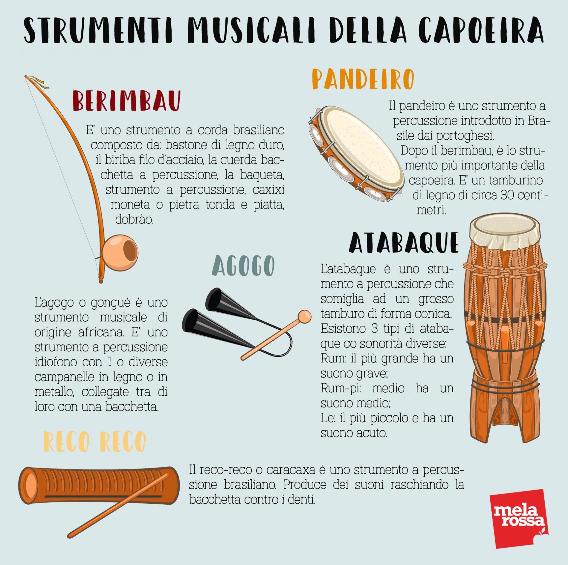 CApoeira: strumenti musicali