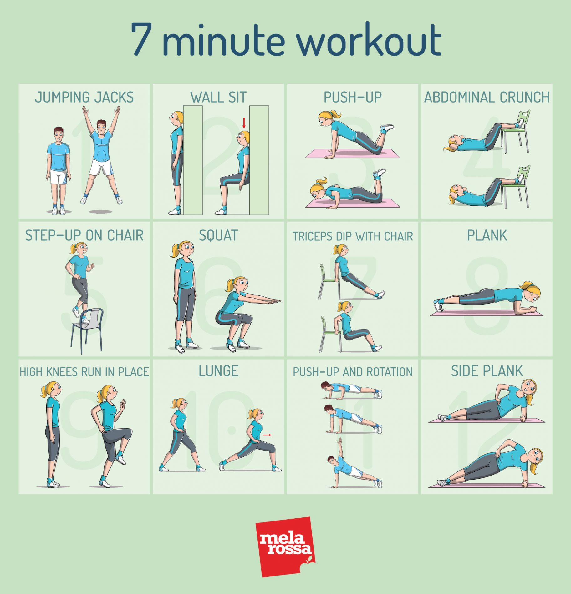 allenamento in 7 minuti : 12 esercizi