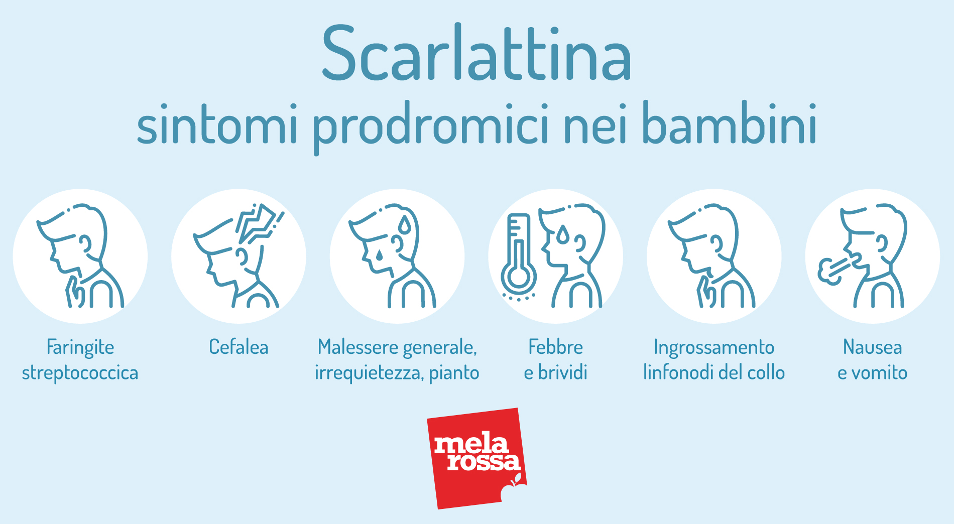Scarlattina: sintomi nei bambini