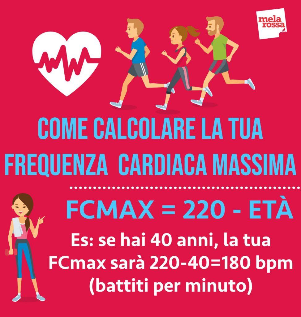 allenamento funzionale: come calcolare la tua frequenza cardiaca
