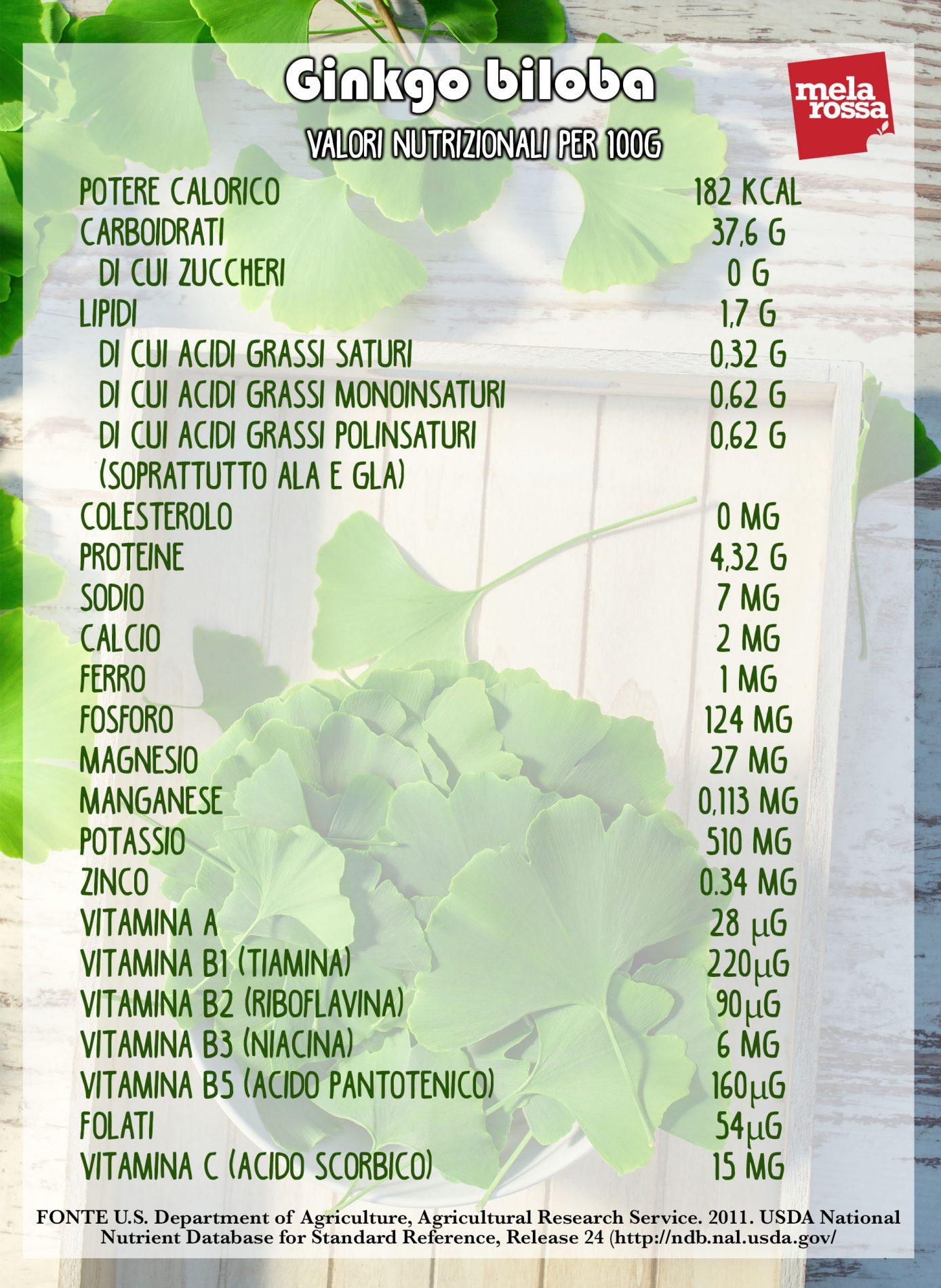 ginkgo biloba: valori nutrizionali