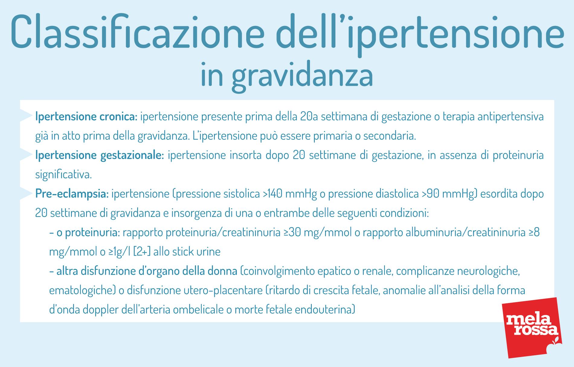 valori ipertensione in gravidanza