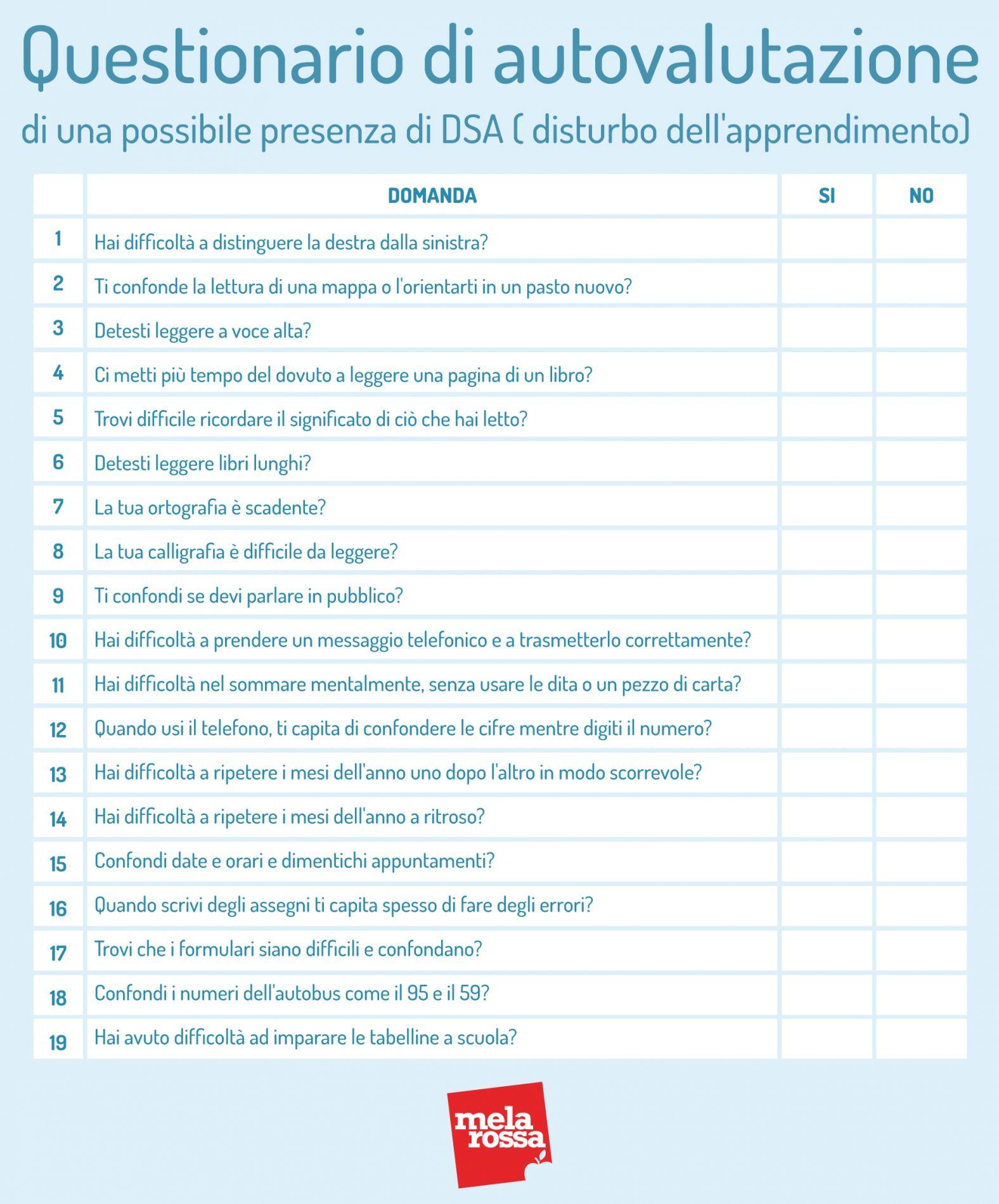 dislessia. questionario di autovalutazione di una possibile DSA
