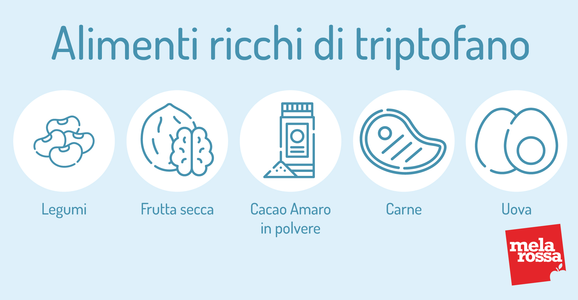 Sindrome di Tourette: alimenti ricchi di triptofano