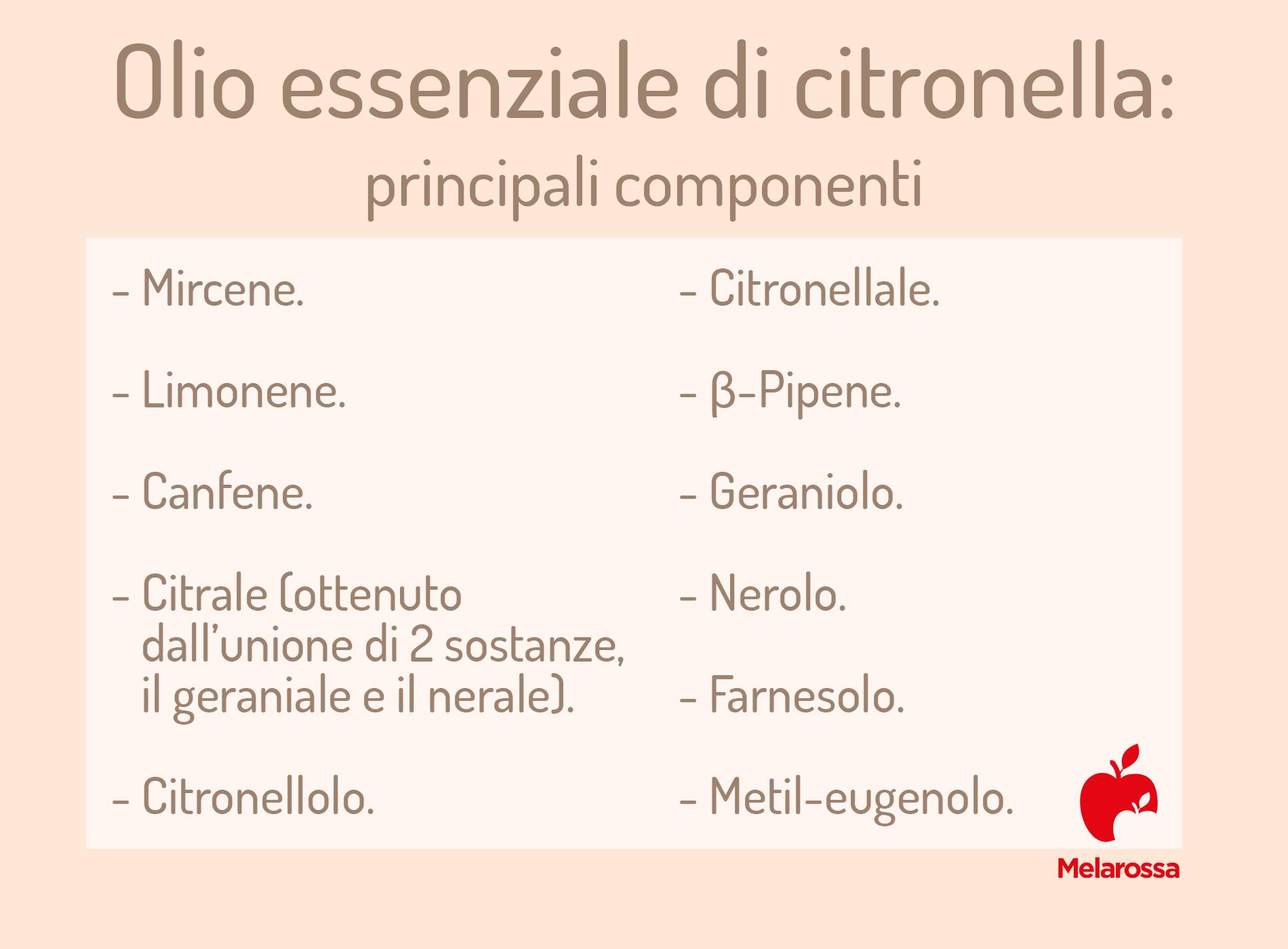 Citronella: principali componenti degli oli essenziali