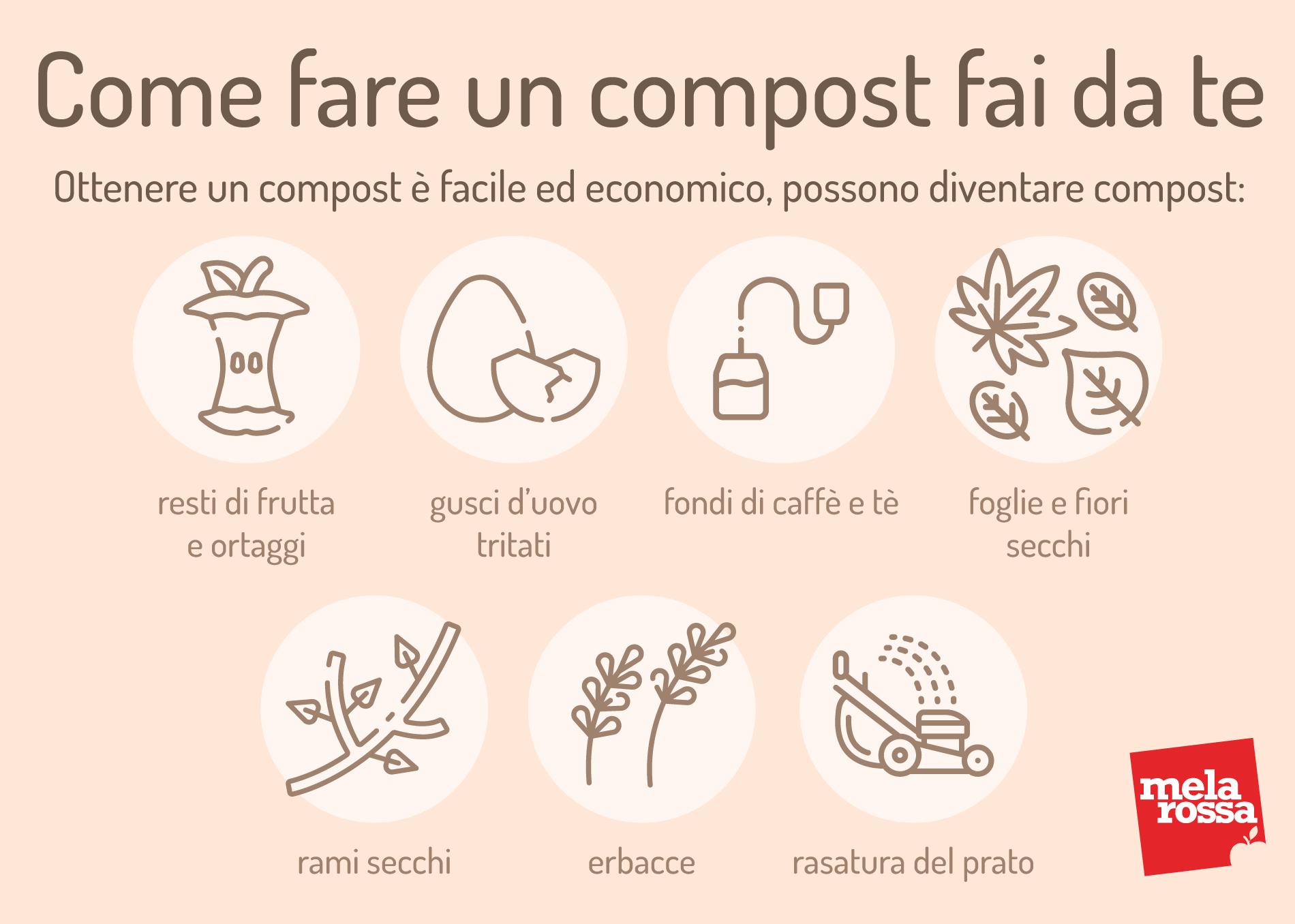 coltivazione citronella: compost fai da te
