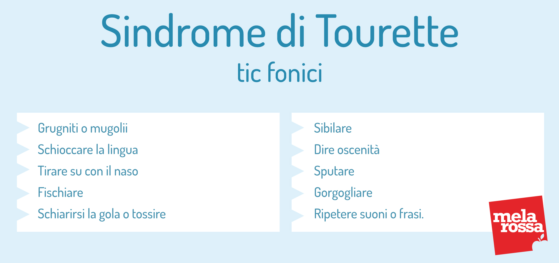 Sindrome di Tourette: tic fonici