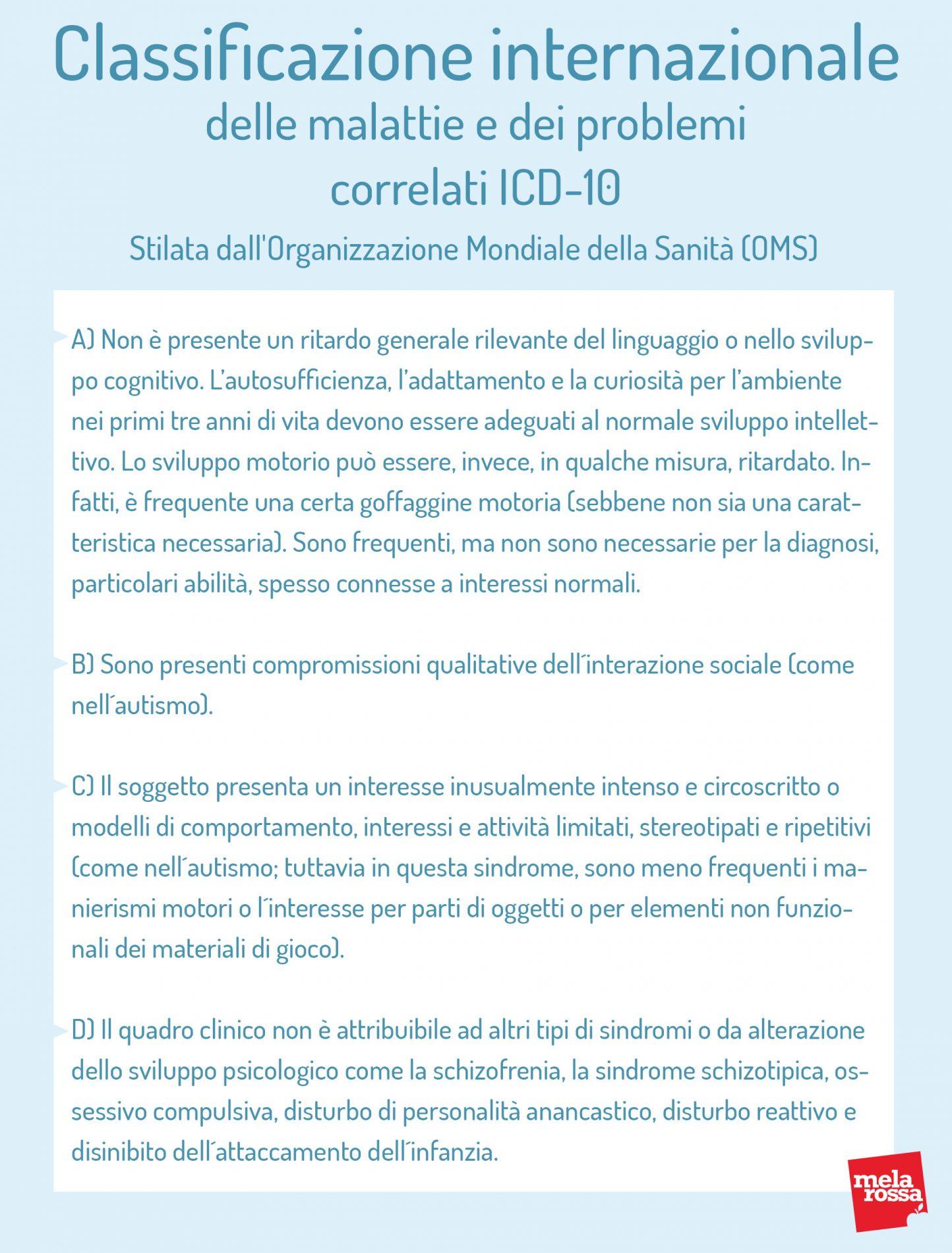 Classificazione : sindrome di Asperger
