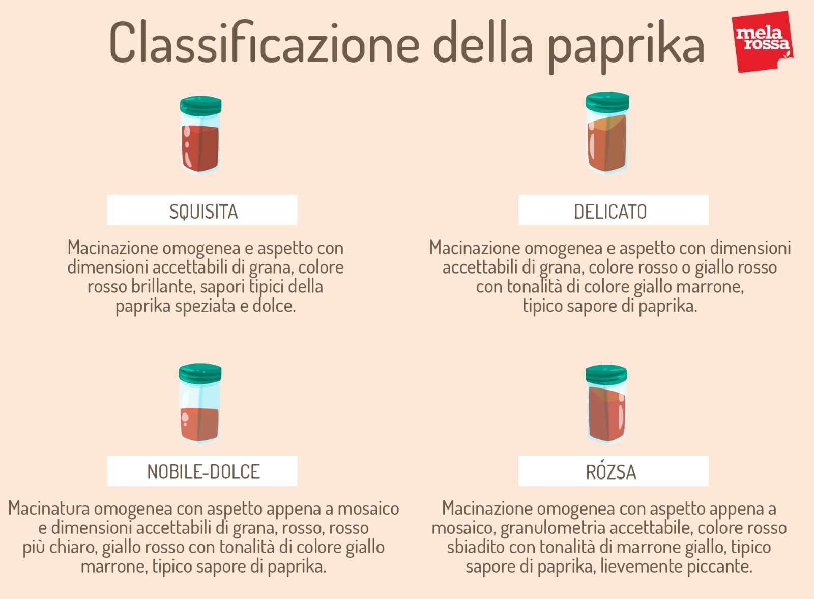 classificazione della paprika