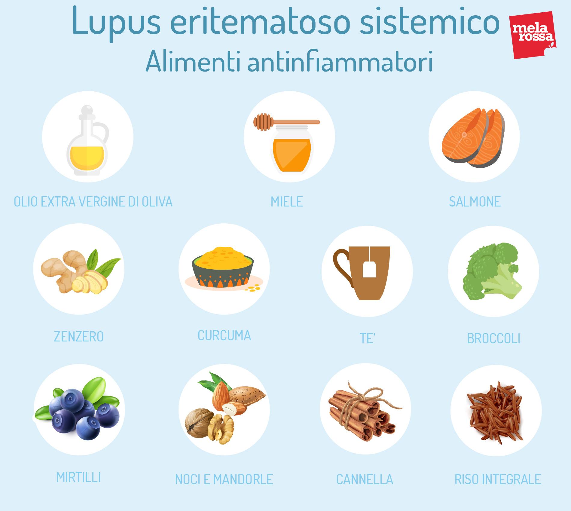 Lupus: alimenti antinfiammatori da integrare nella dieta