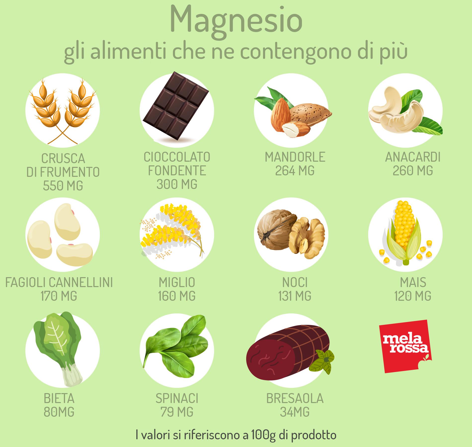 gli alimenti ricchi di magnesio