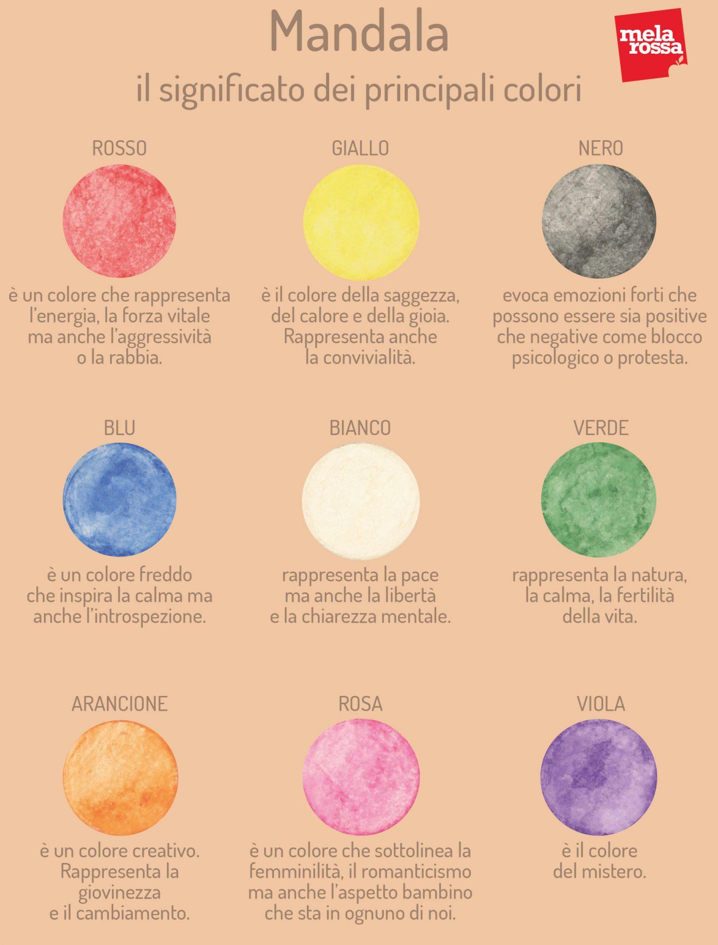 Mandala: significato dei colori