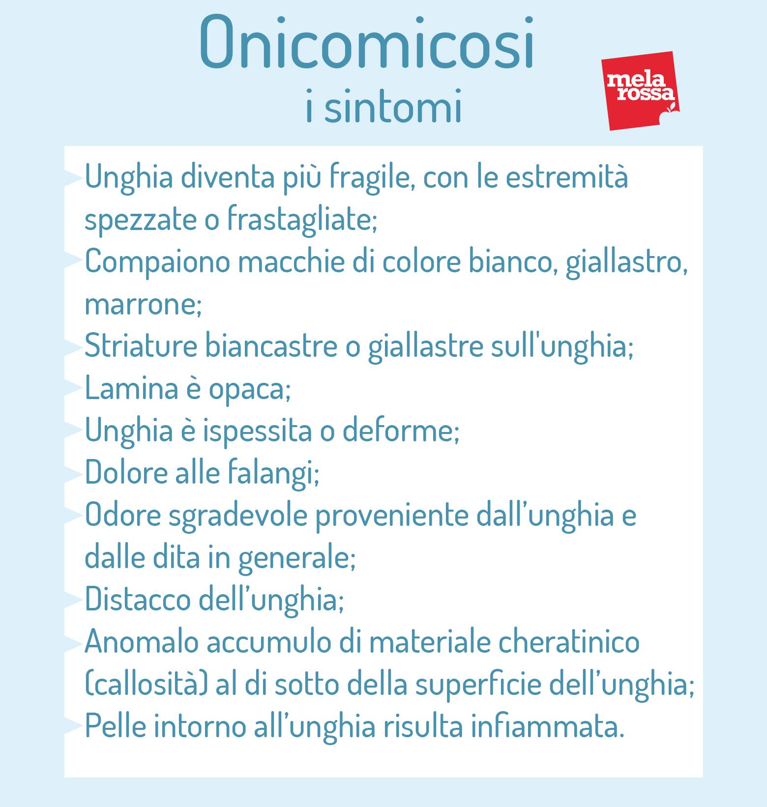 Onicomicosi : sintomi