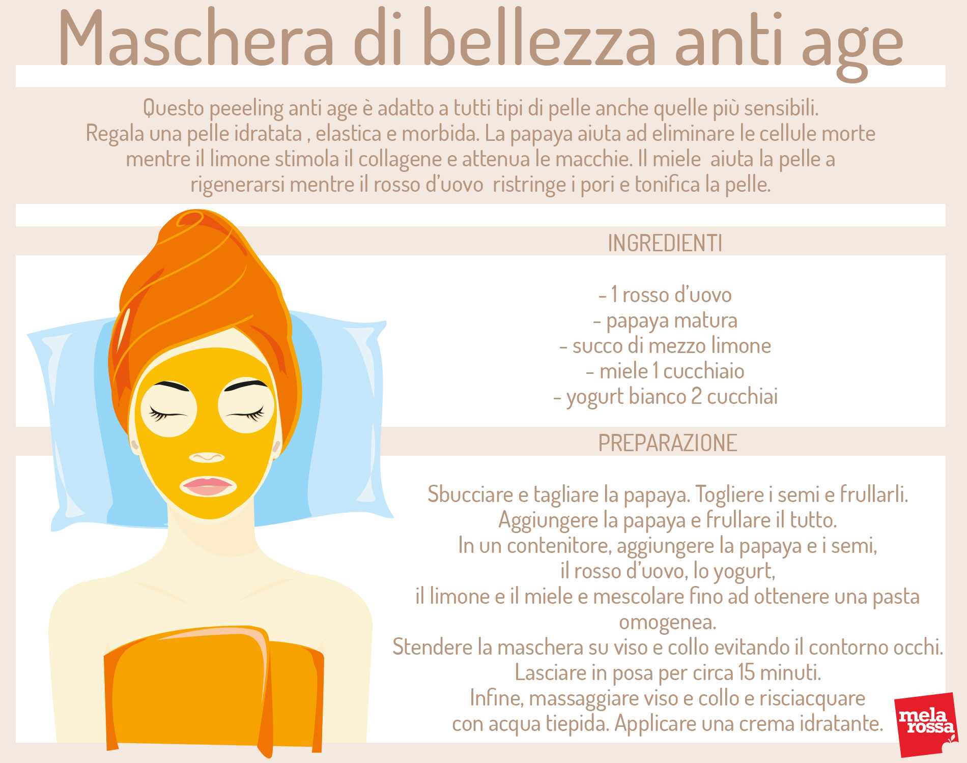 Maschera di bellezza anti age con la papaya