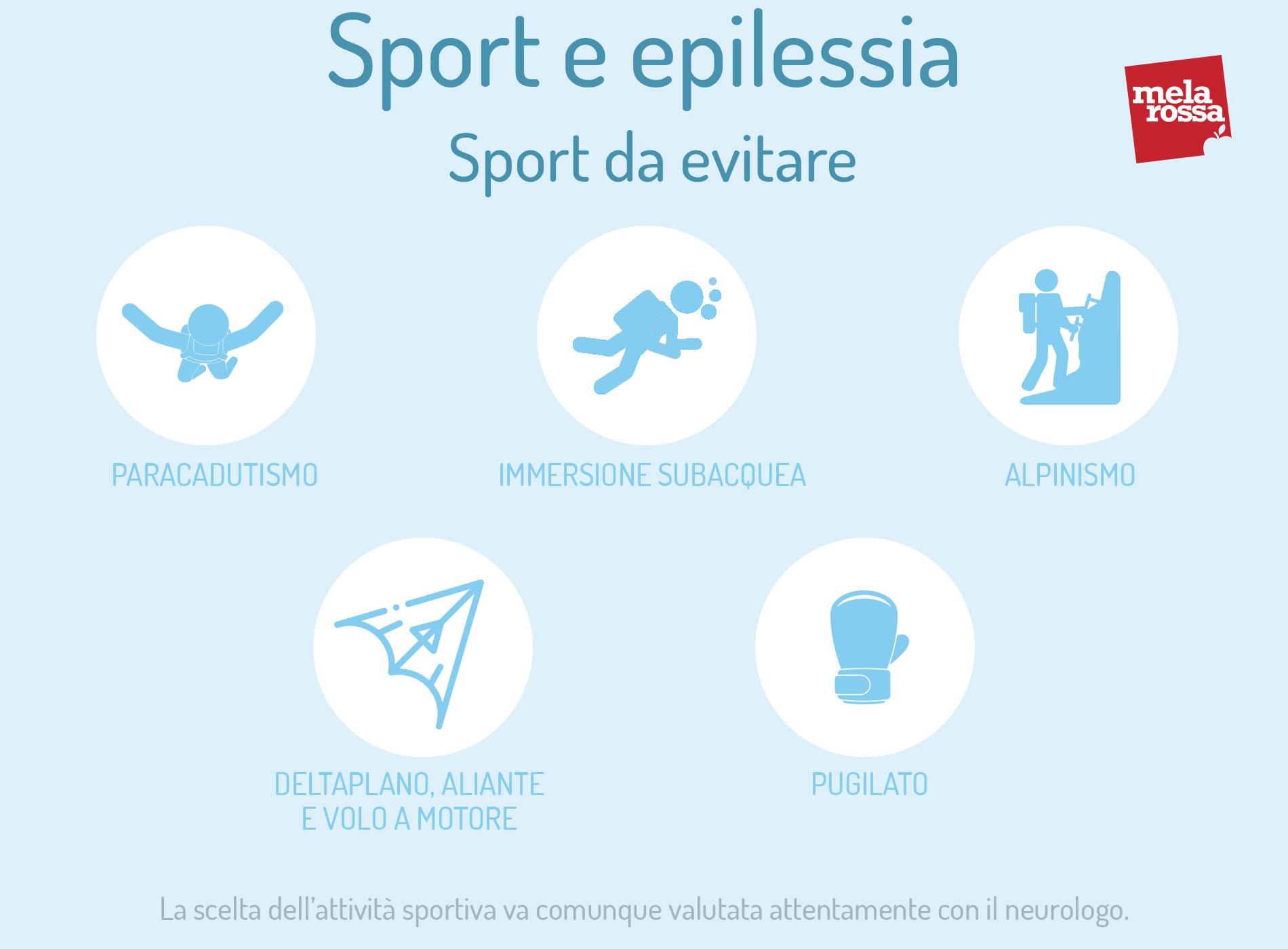 sport e epilessia: sport da evitare