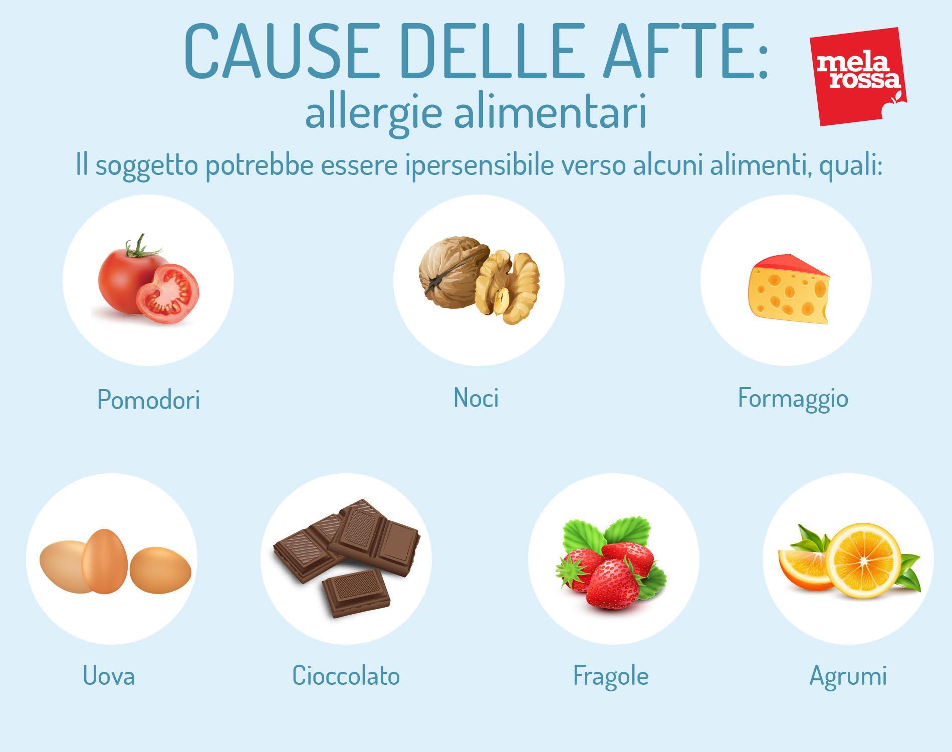 Cause delle afte: allergie alimentari