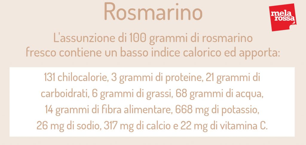 rosmarino: valori nutrizionali