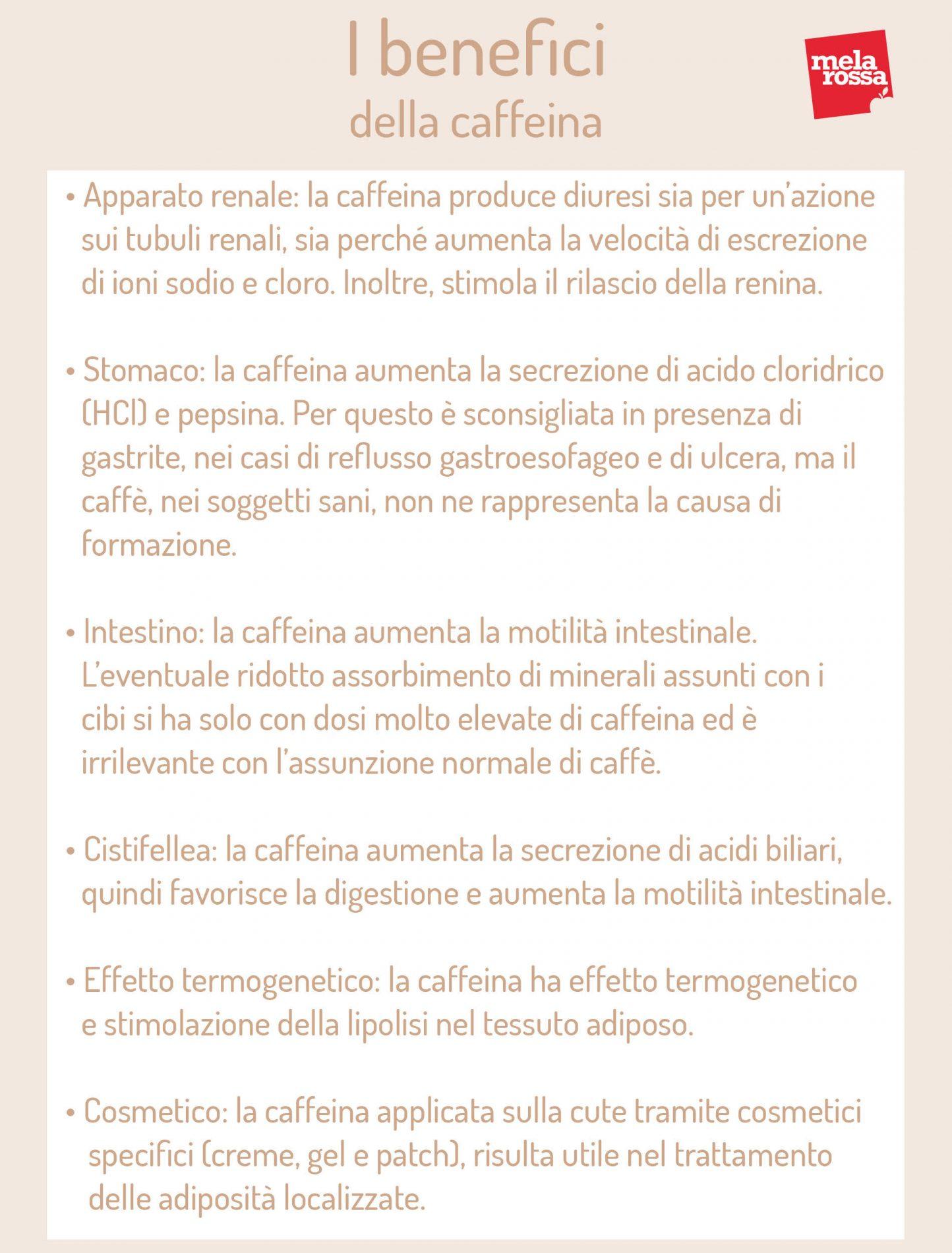 Benefici della caffeina