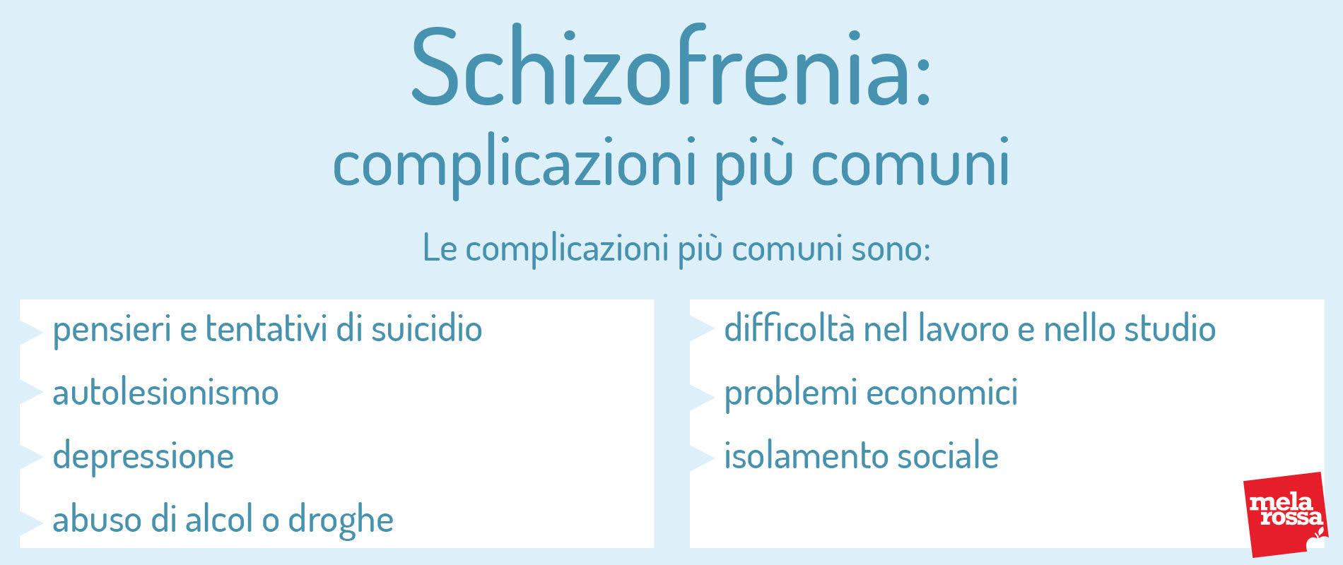 Schizfrenia: complicazioni più comuni