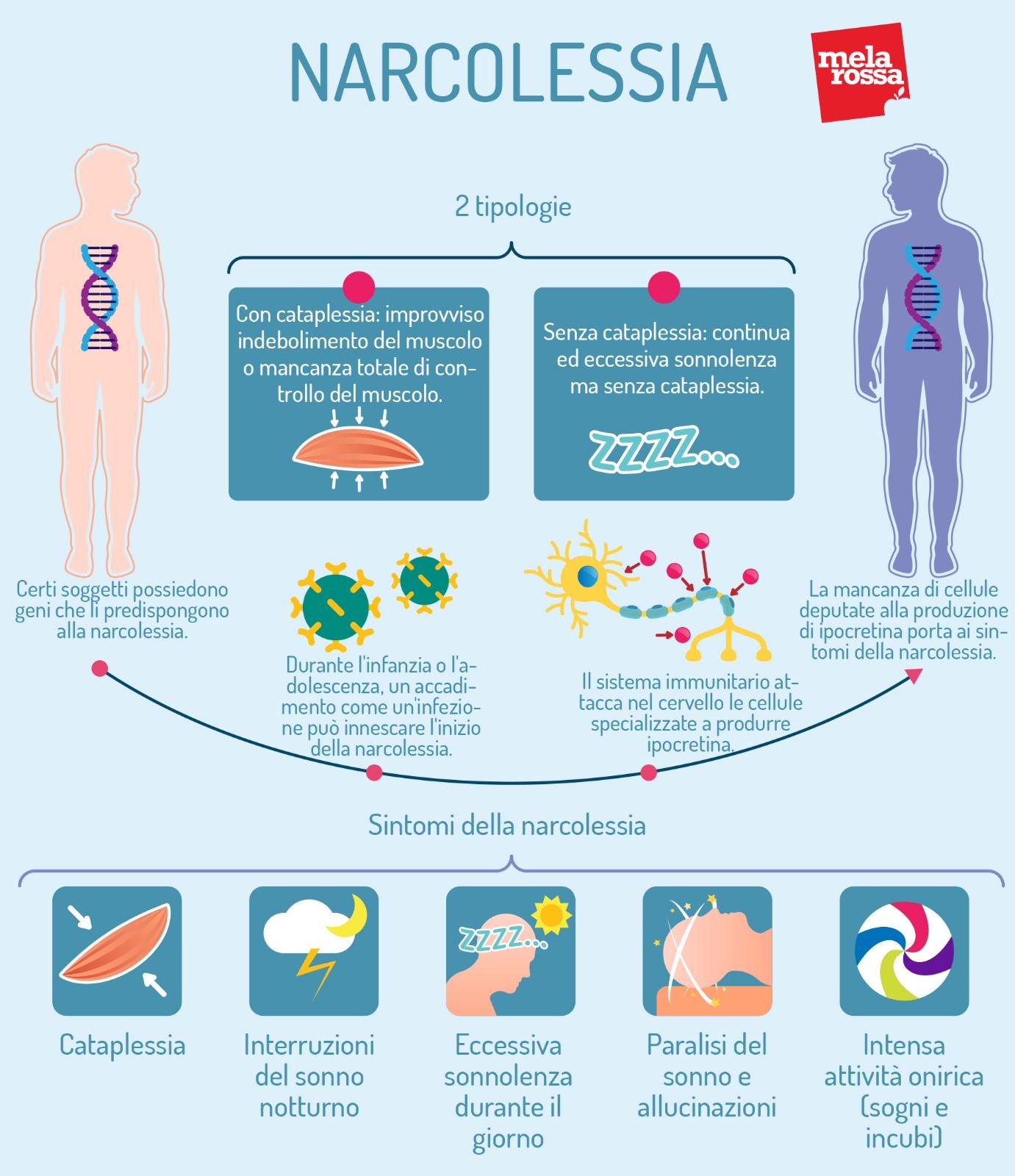 Narcolessia: tipologia e sintomi