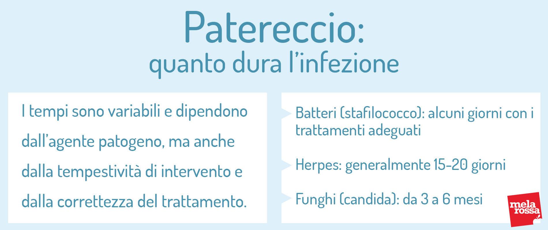 Patereccio: quanto dura l'infezione